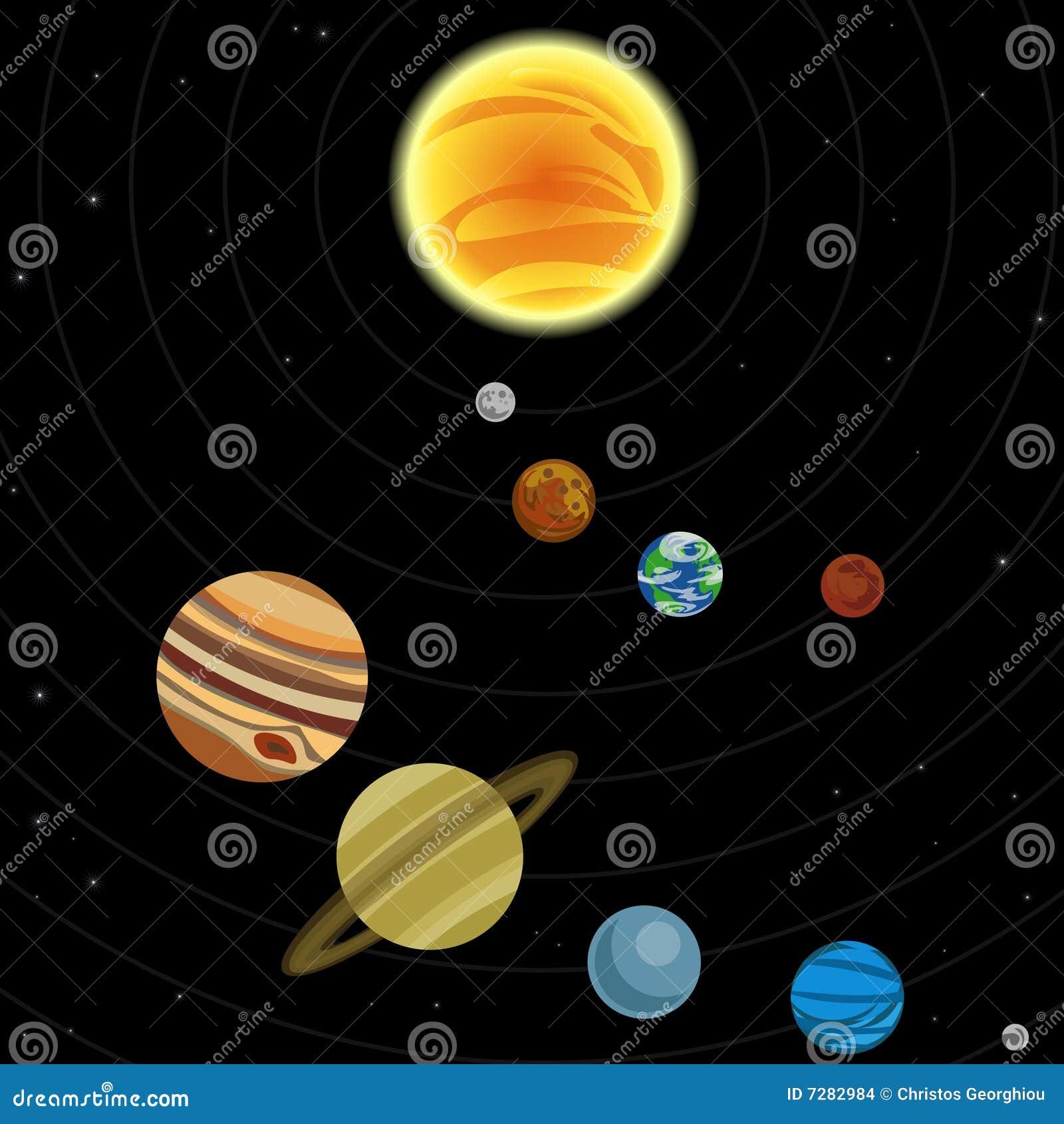Ilustración de la Sistema Solar