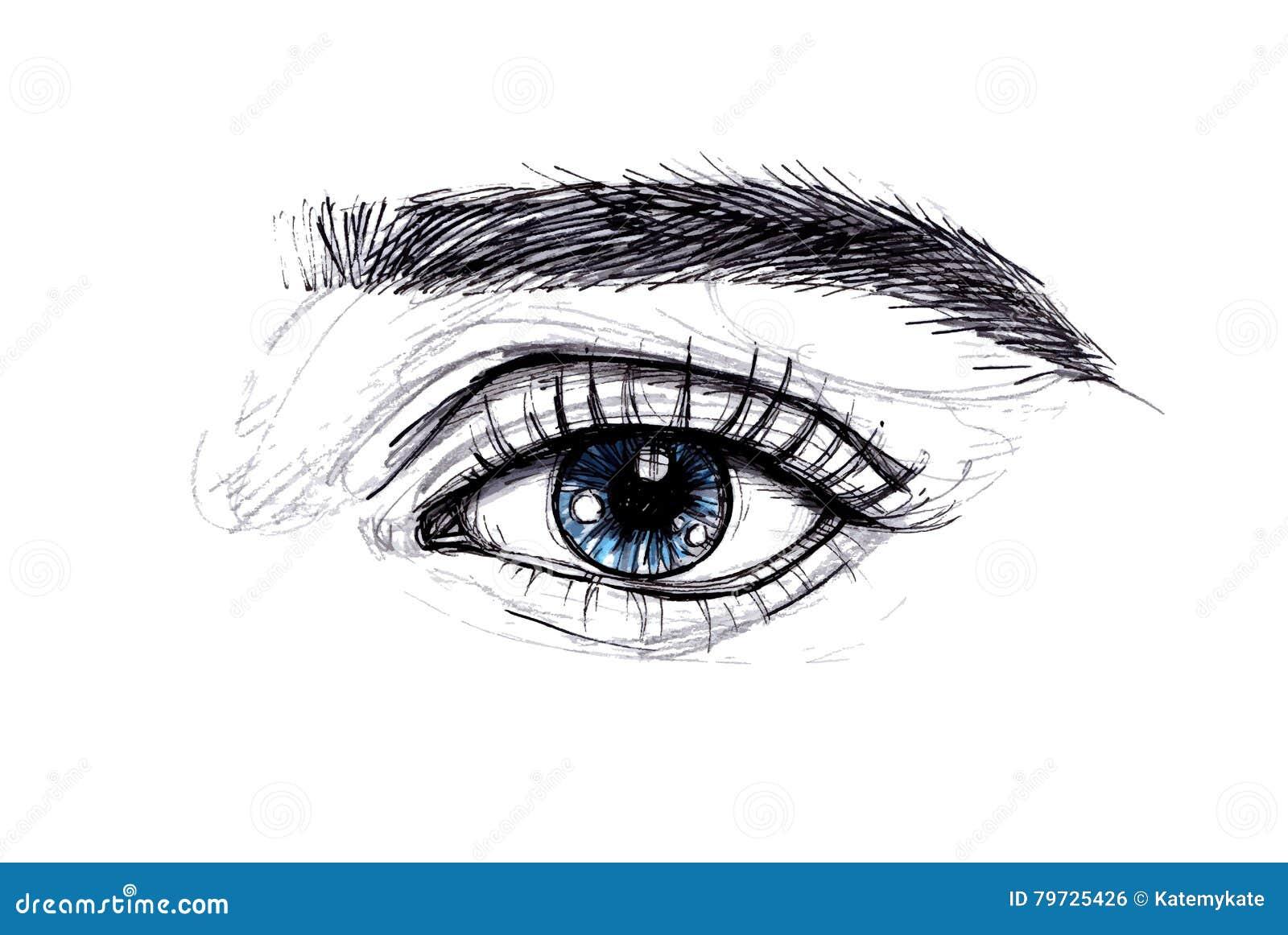 Ilustración drenada mano del vector Maquillaje hermoso del ojo de la mujer Molestia