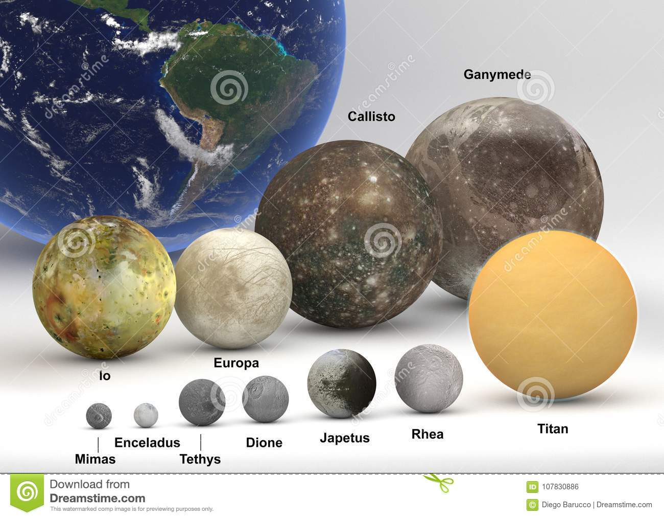 Size Comparison Between Saturn And Jupiter Moons With ...