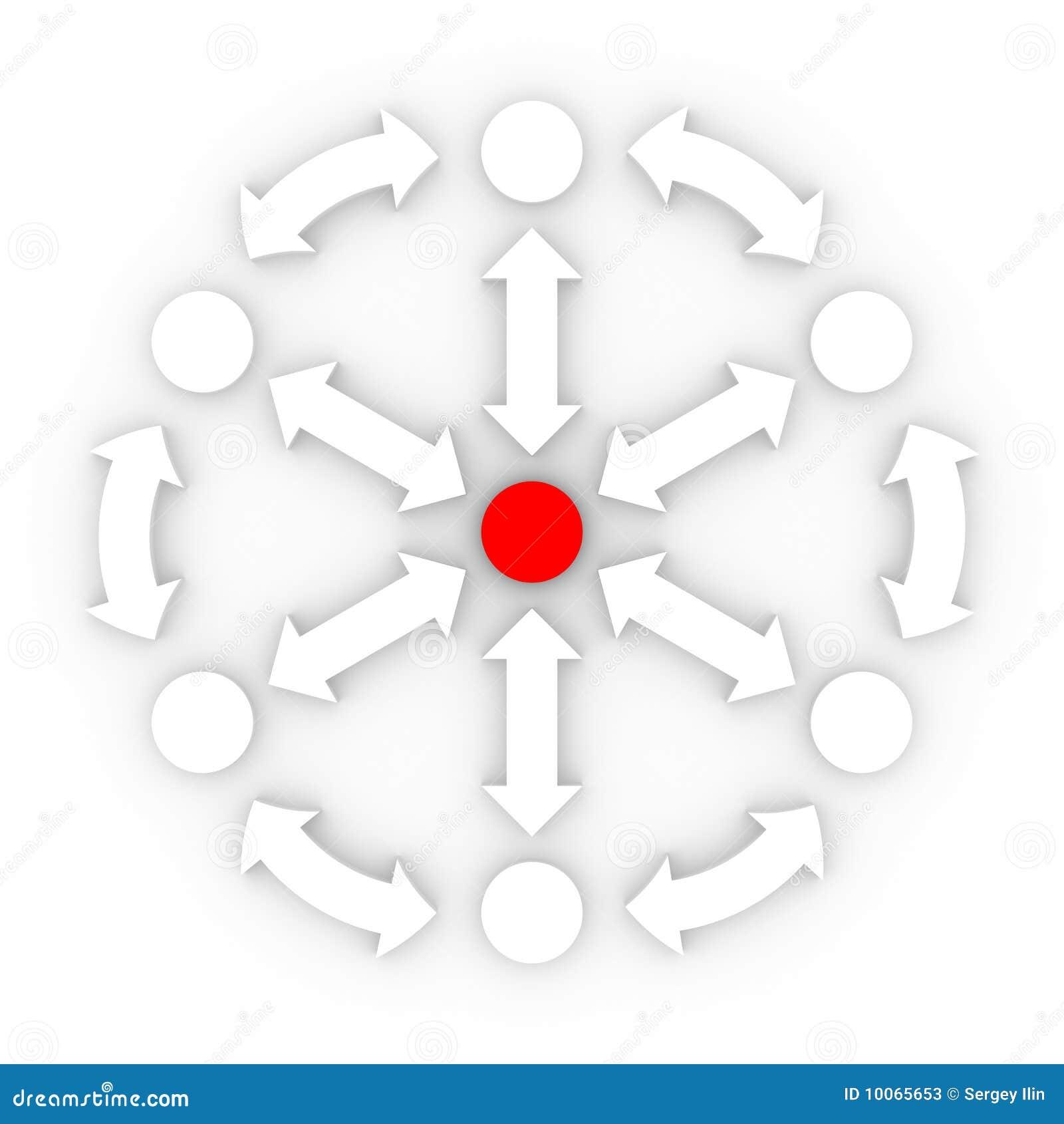 Imagem conceptual dos trabalhos de equipa