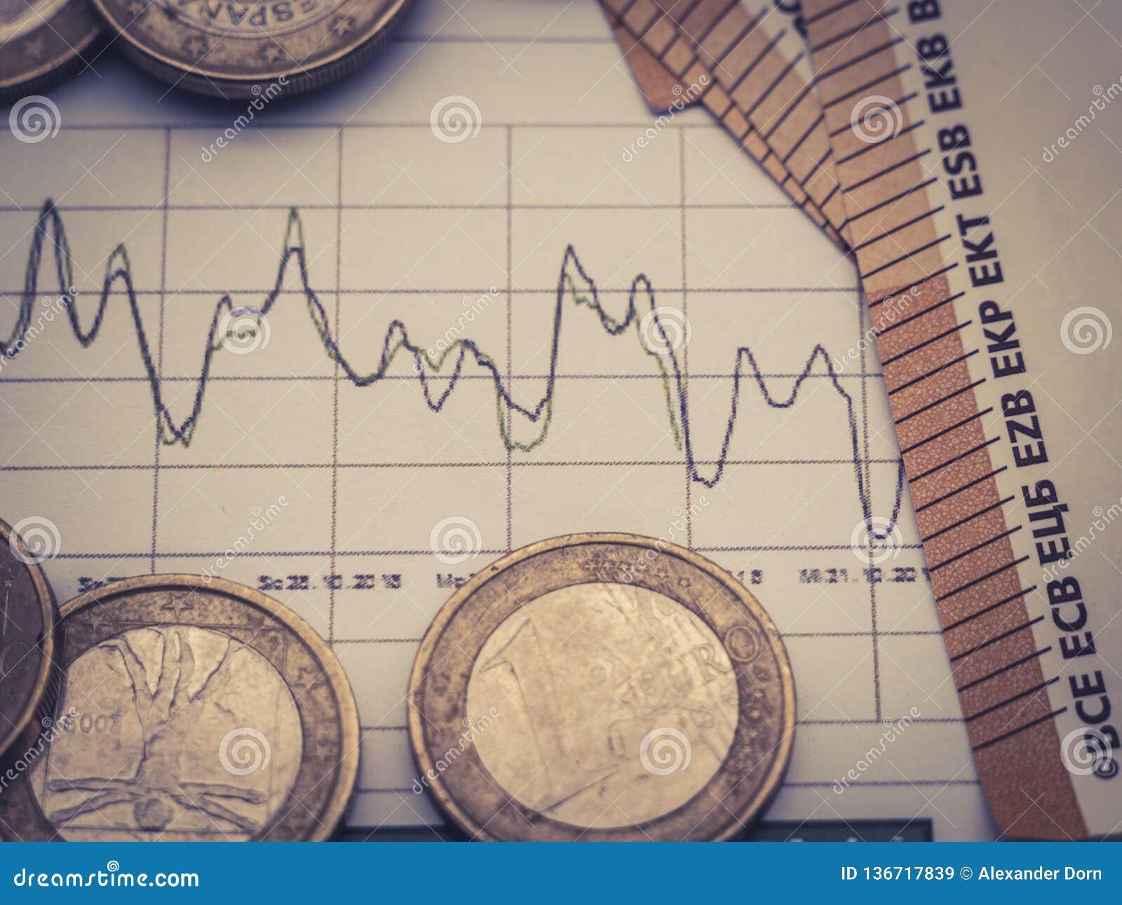 Imagem da estratégia de investimento do dinheiro com moedas e contas do euro