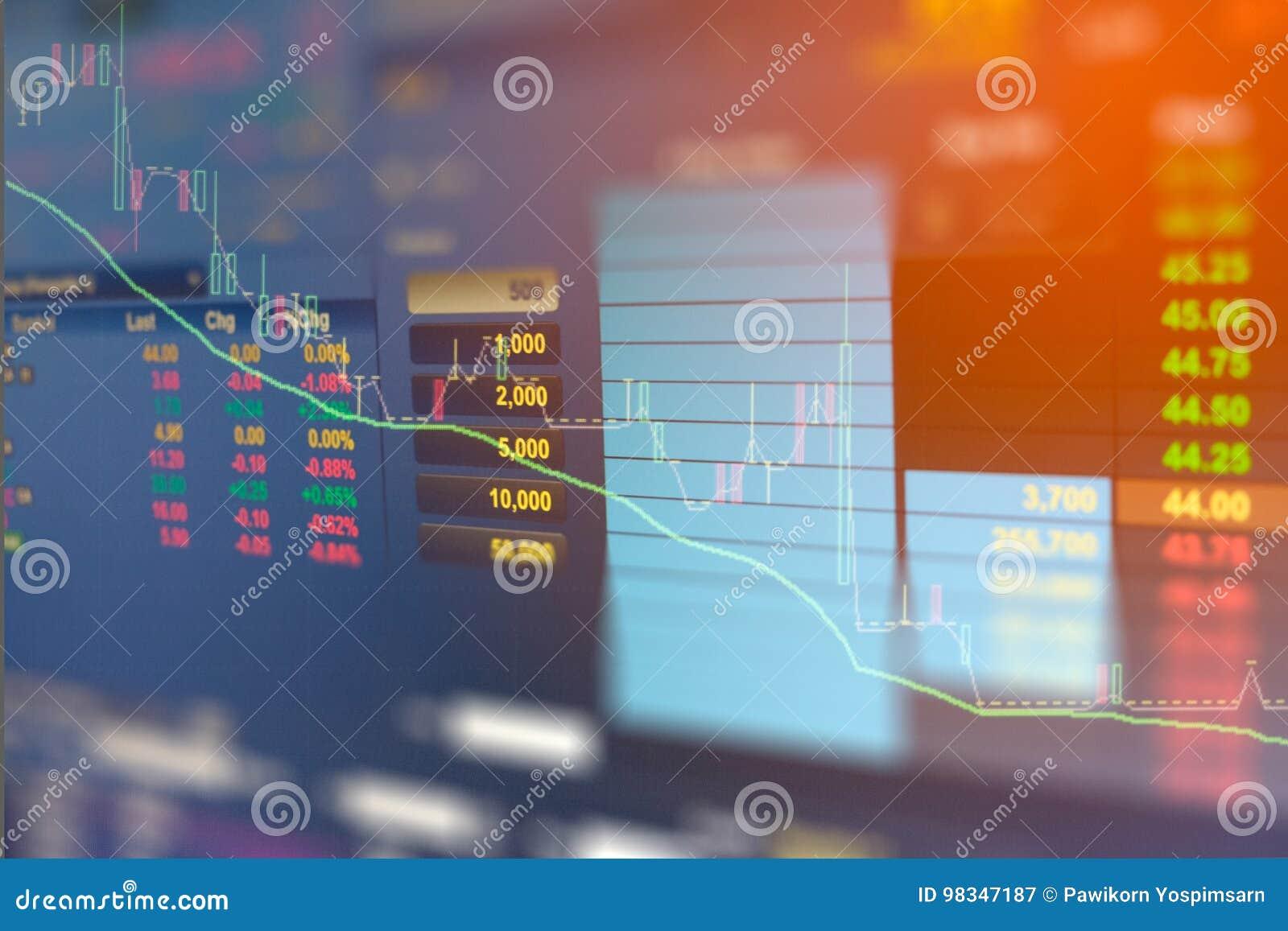 A imagem do gráfico de negócio e do monitor do comércio do investimento na troca do ouro, mercado de valores de ação, mercado a p