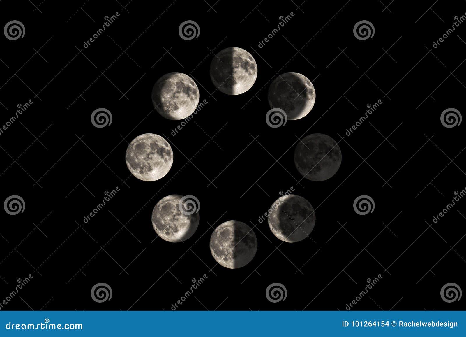 Moon Diagram