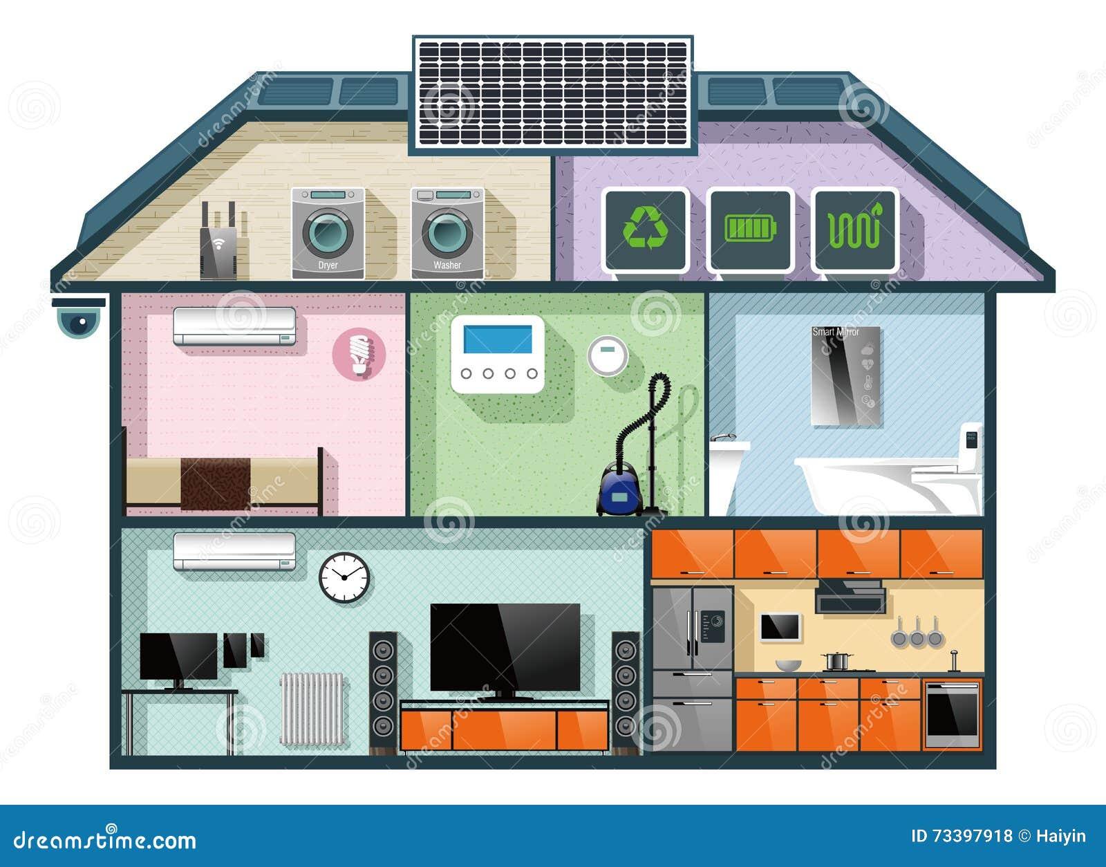 Immagine tagliata della casa di ottimo rendimento per il - Automazione casa ...