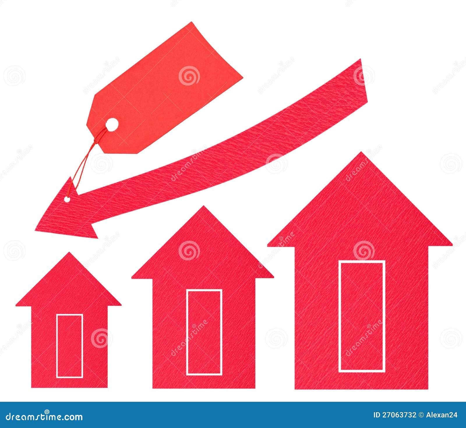 Immobiliënmarkt. De daling van de prijs