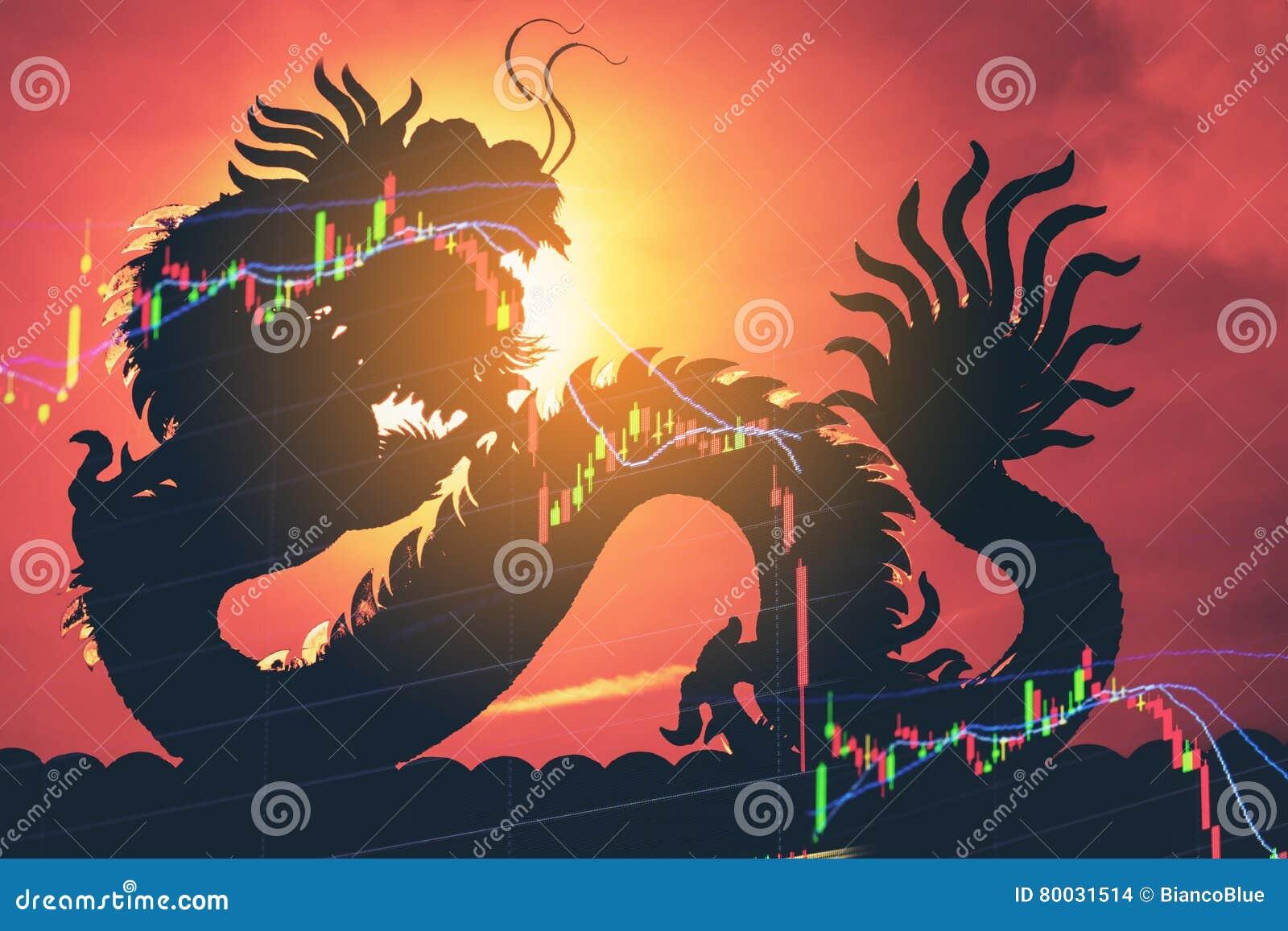 Impacto do gráfico do mercado de valores de ação de China para baixo