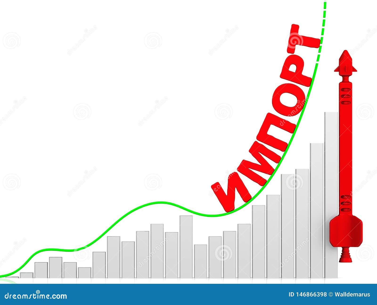 Import De Grafiek van de groei