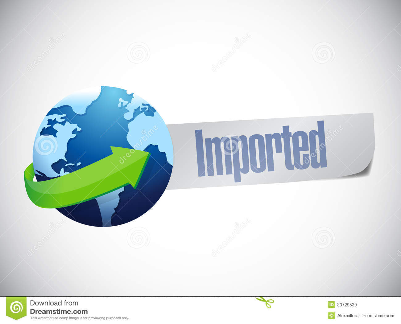 Export and import business plan