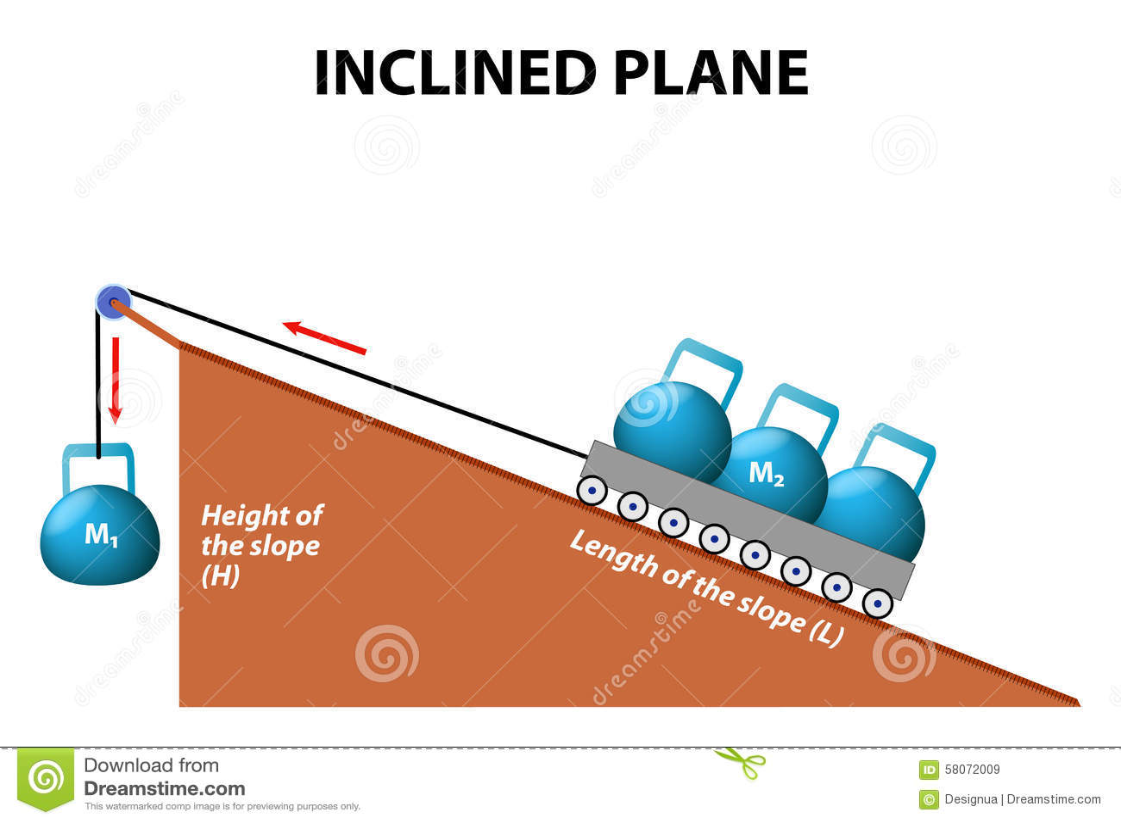 plane machine