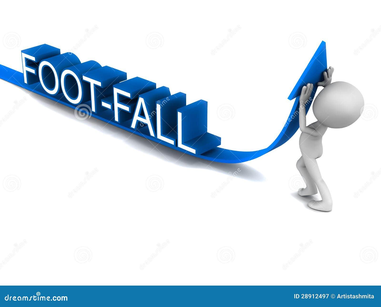 Increase Footfall Royalty Free Stock Photography Image