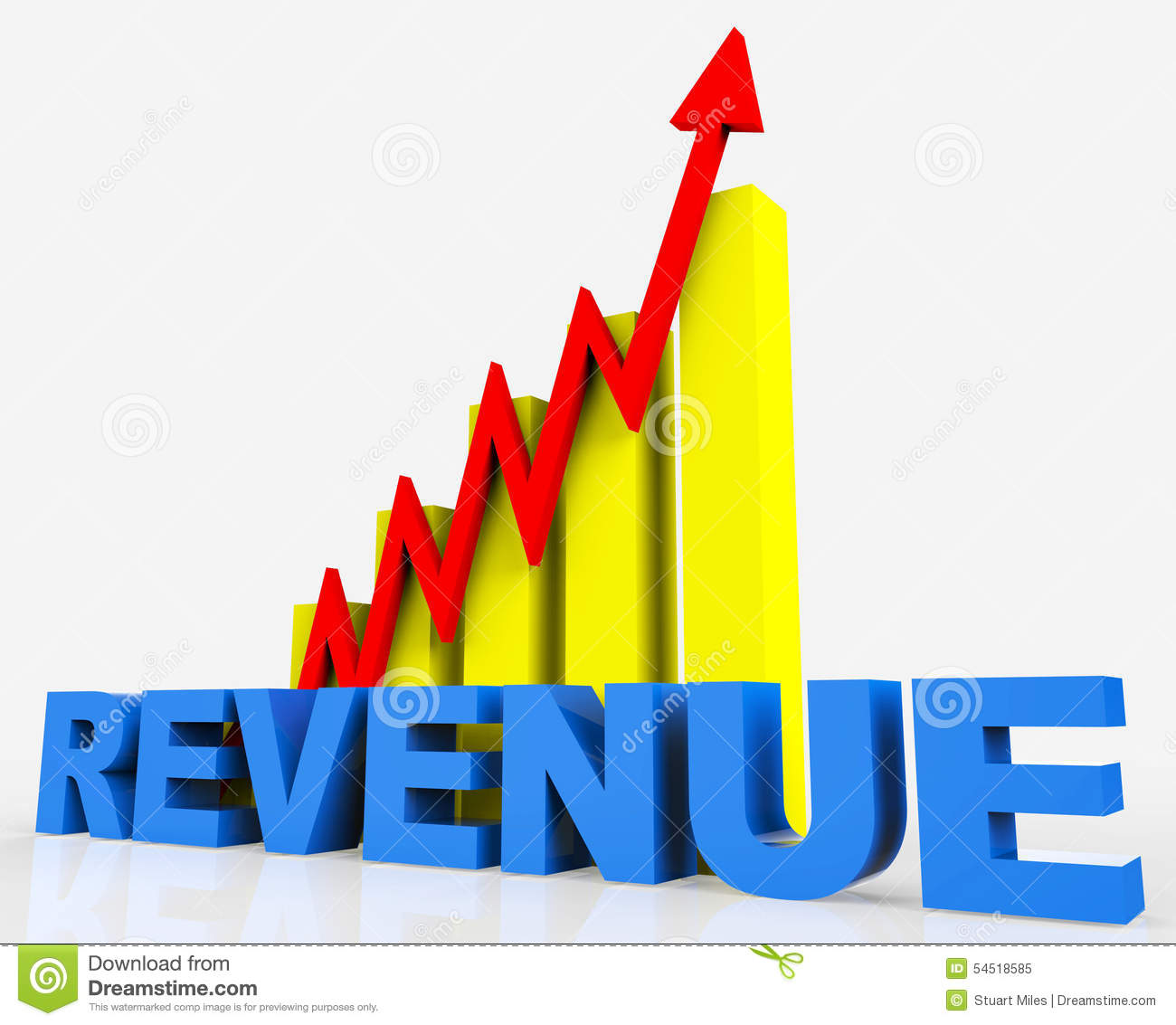increasing revenue Example 1: increasing 6000 by 50%  what does an increase by 50% mean  does my revenue increase for 50% or 100.