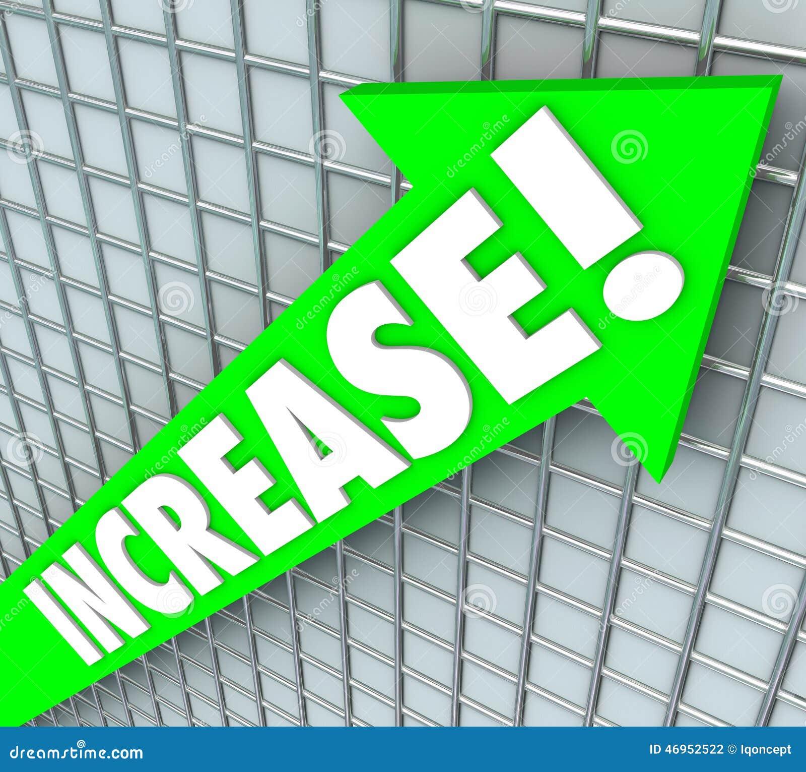 Increase Word Green Arrow Rising Up Improvement More ...