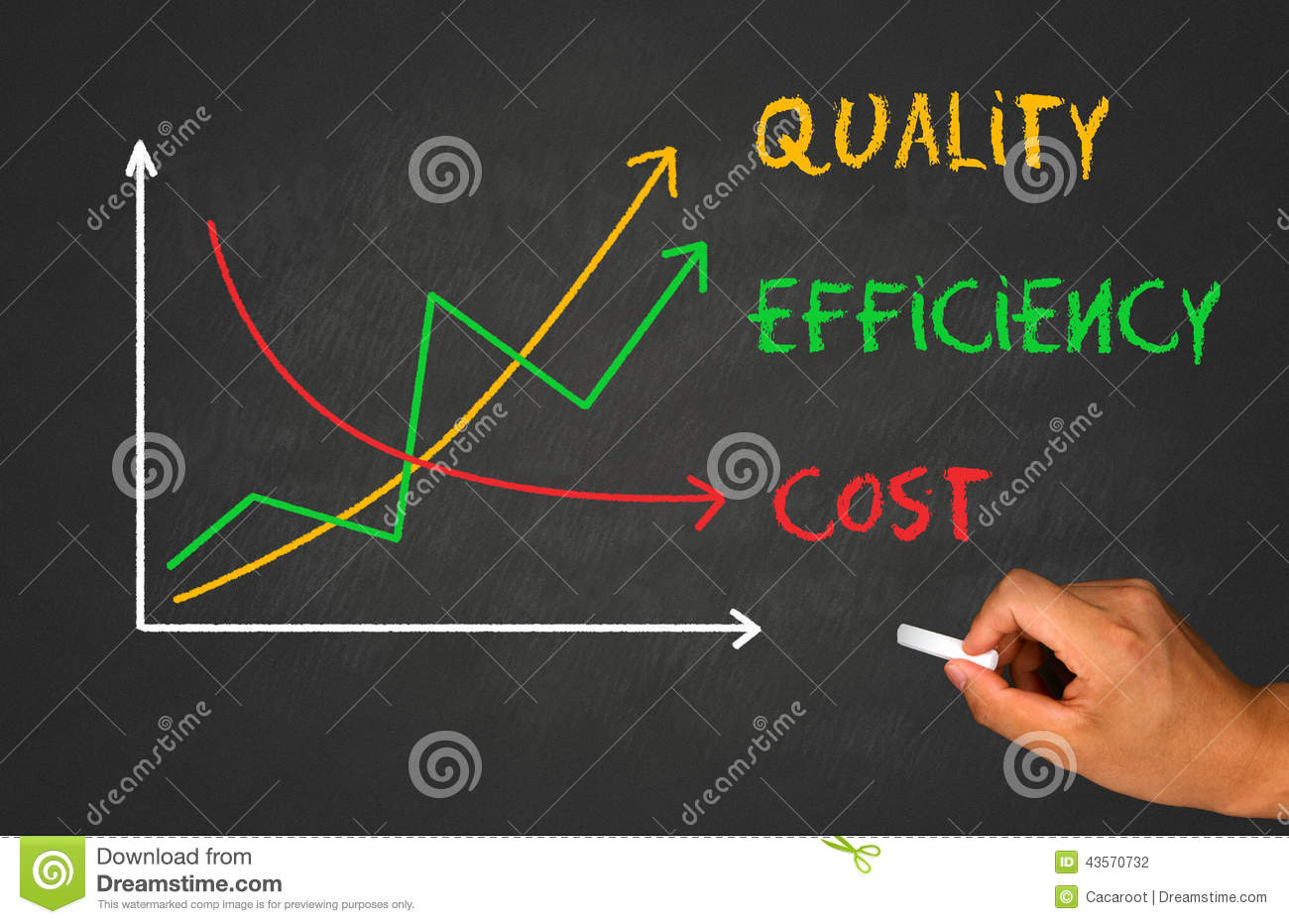 Increased Quality And Efficiency Stock Photo - Image: 43570732
