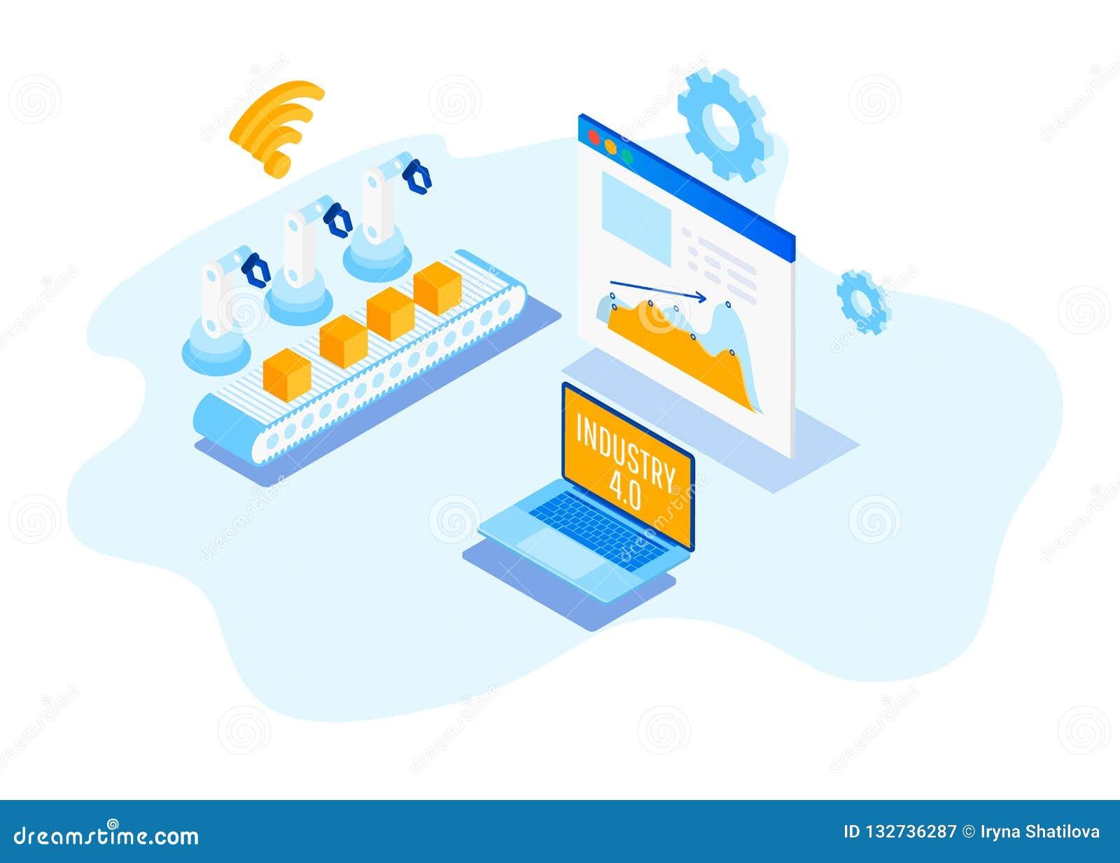 Indústria 4 0, Internet das coisas