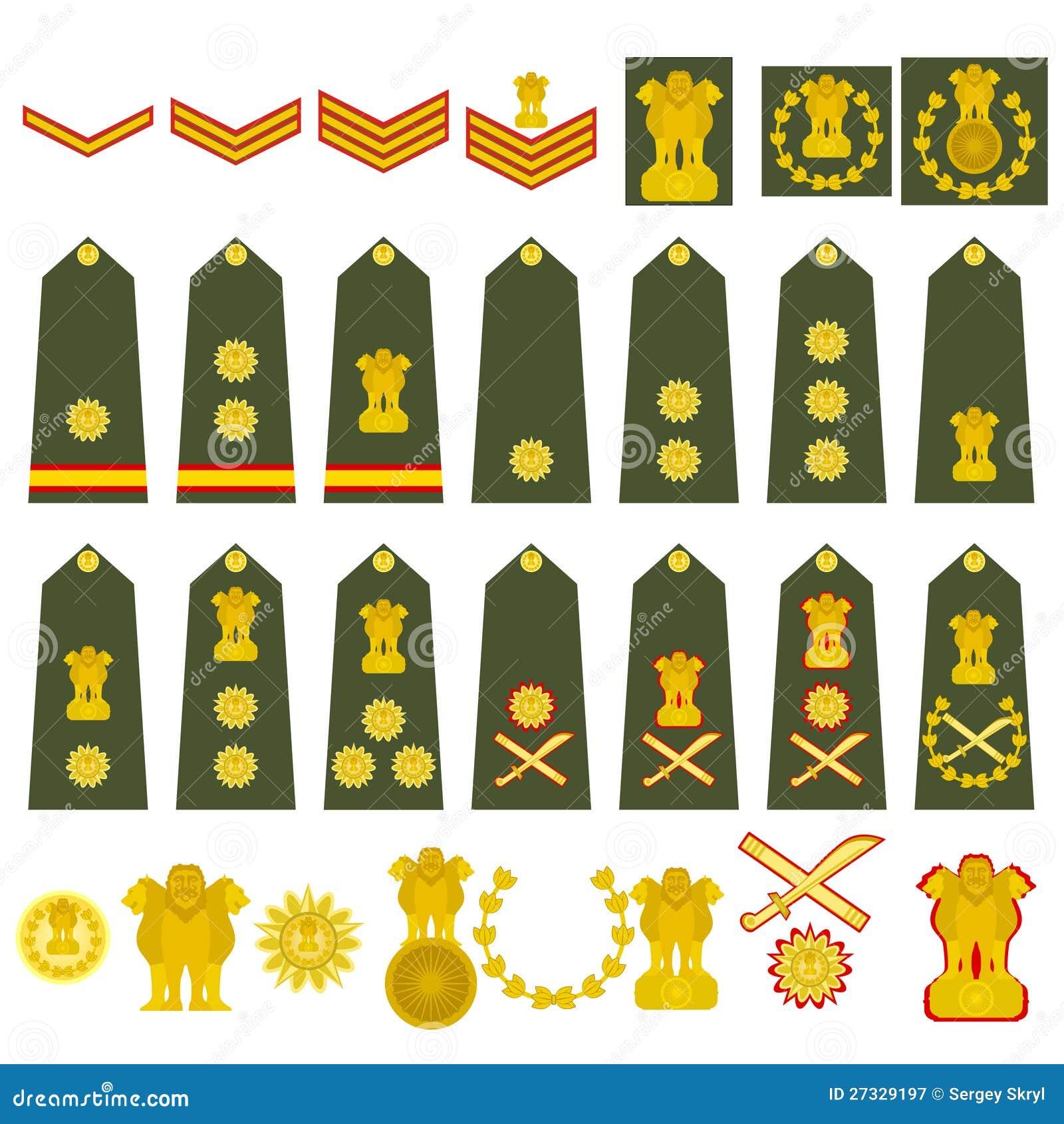 Similiar Norwegian Military Ranks Keywords