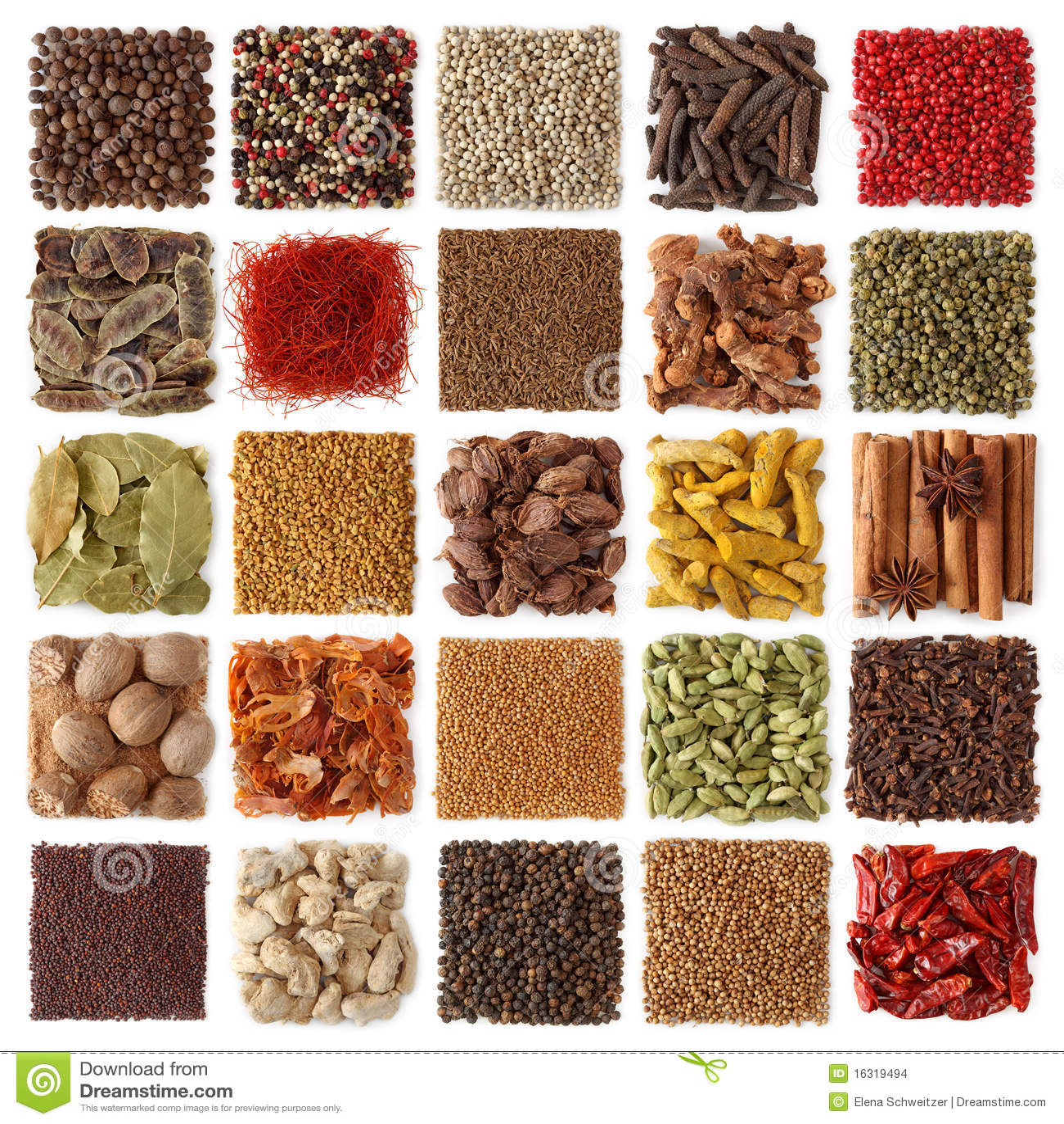 List Of Staple Foods In India