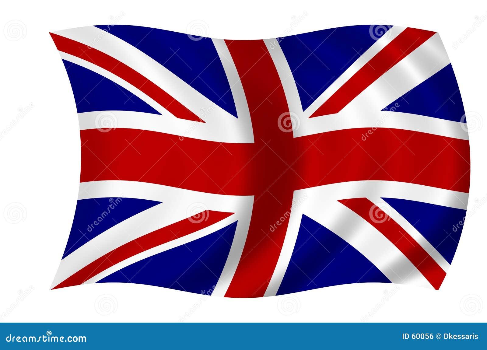 Indicador británico