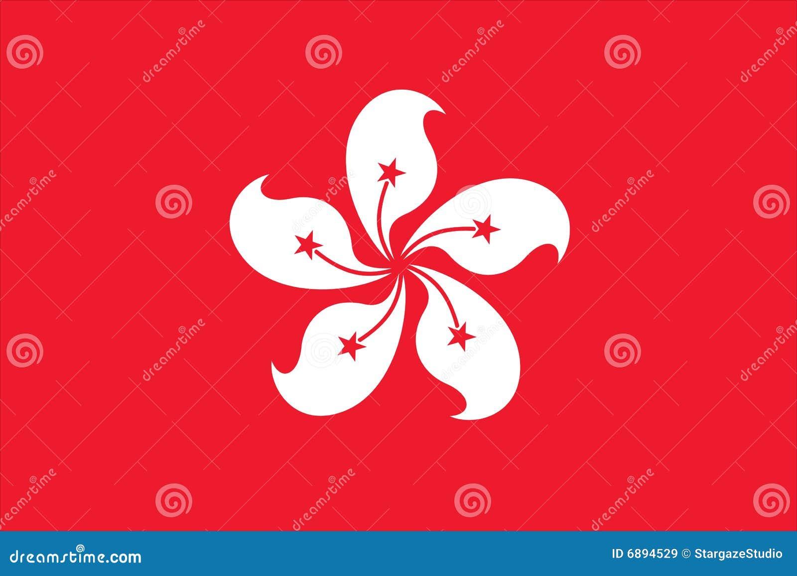 Indicador de Hong-Kong