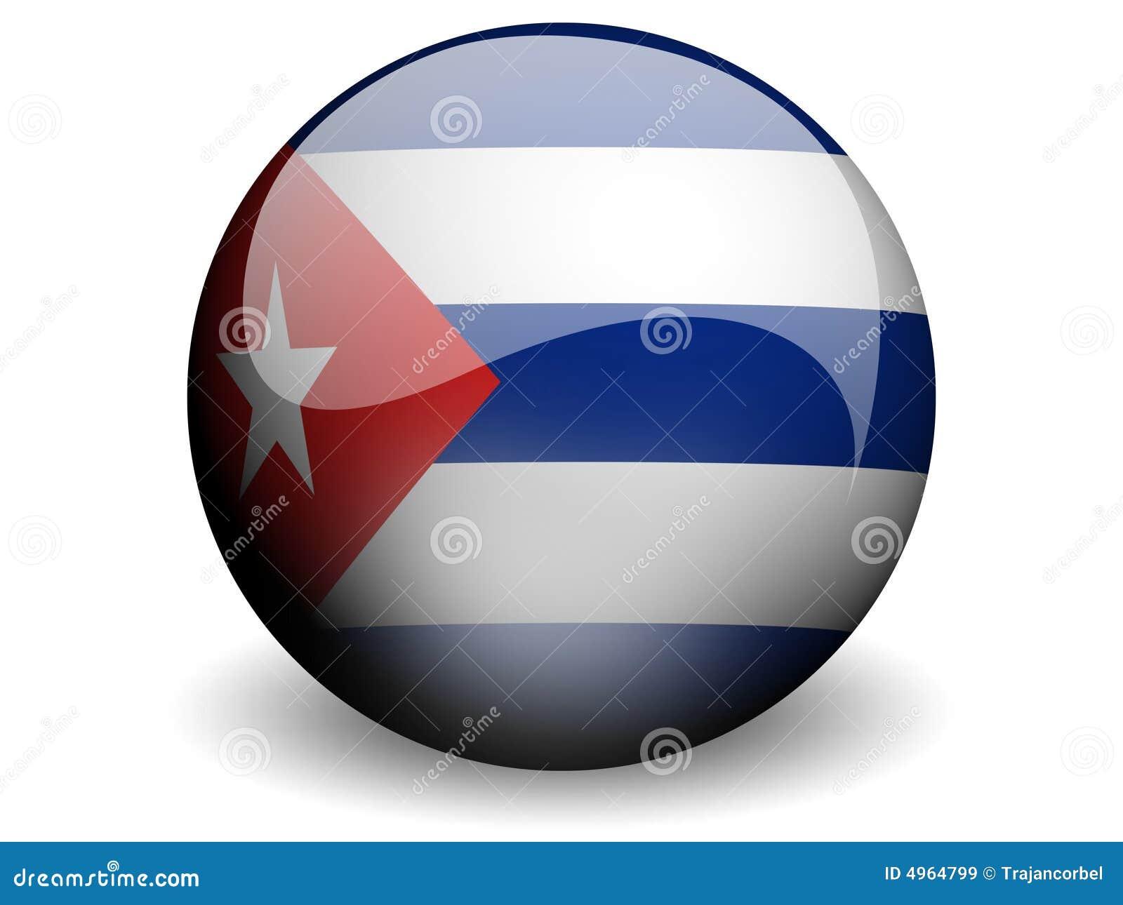 Indicador redondo de Cuba