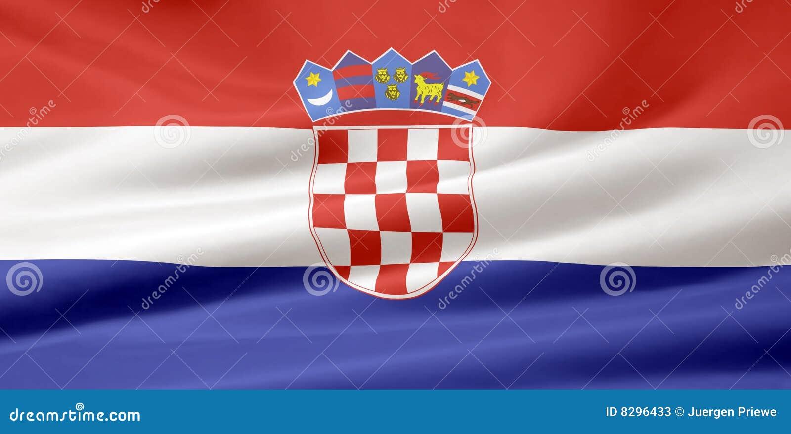 Indicateur de la Croatie