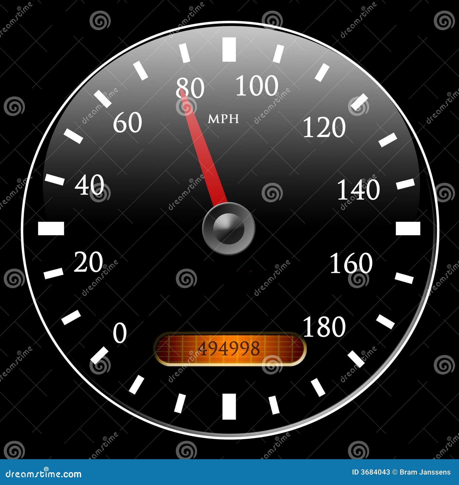 Indicateur de vitesse