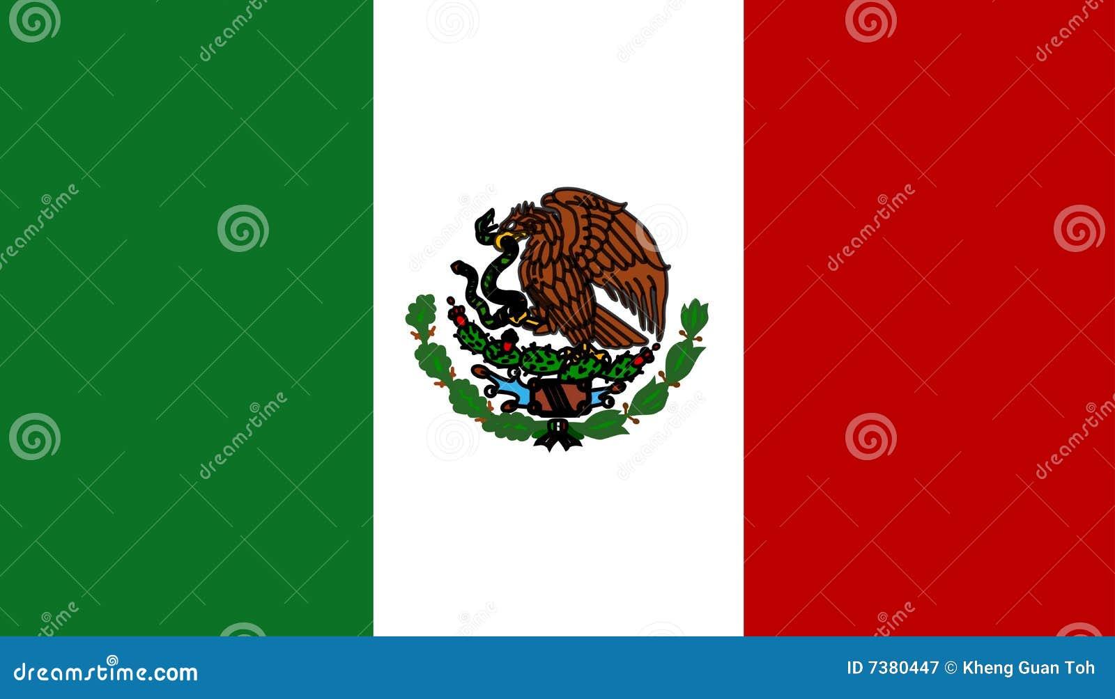 Indicateur du Mexique