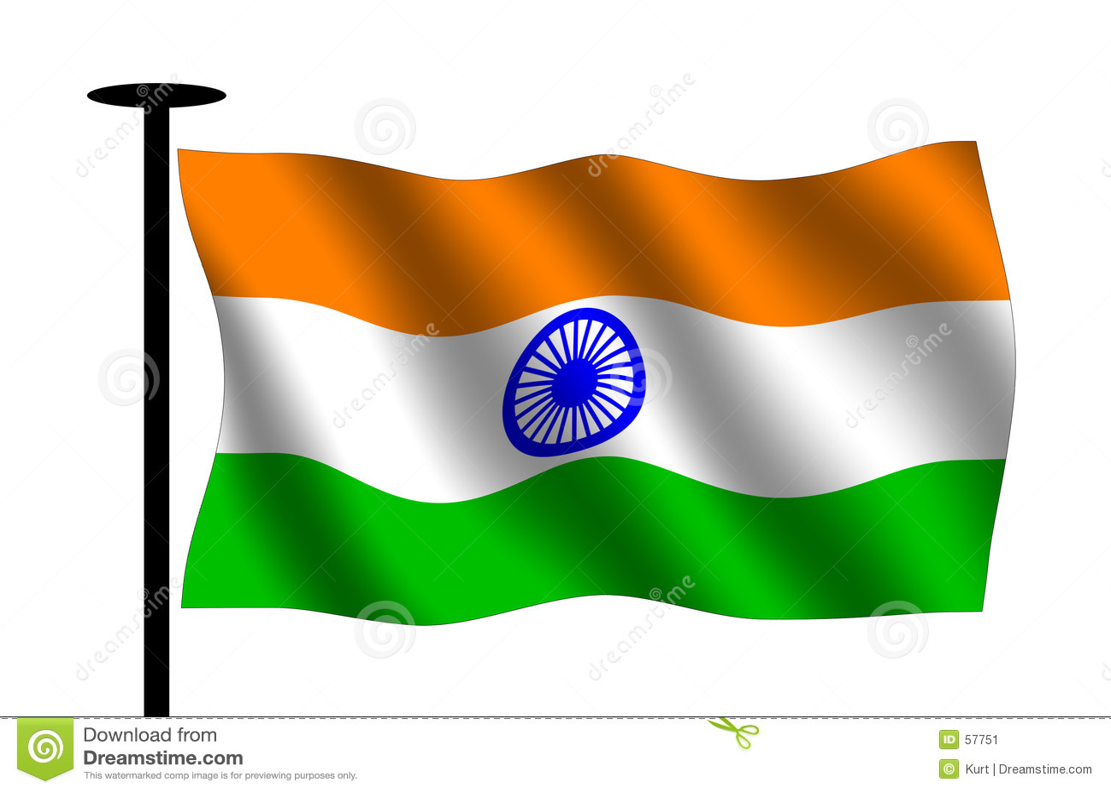 Indicateur indien de ondulation
