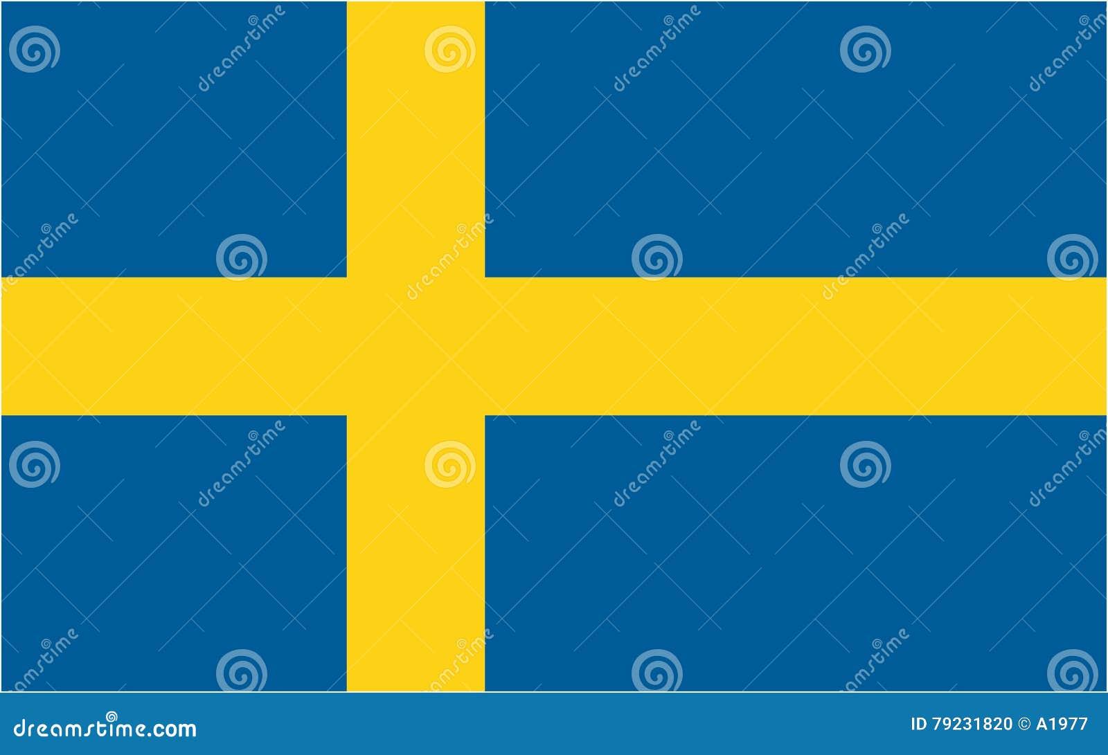 Indicateur suédois