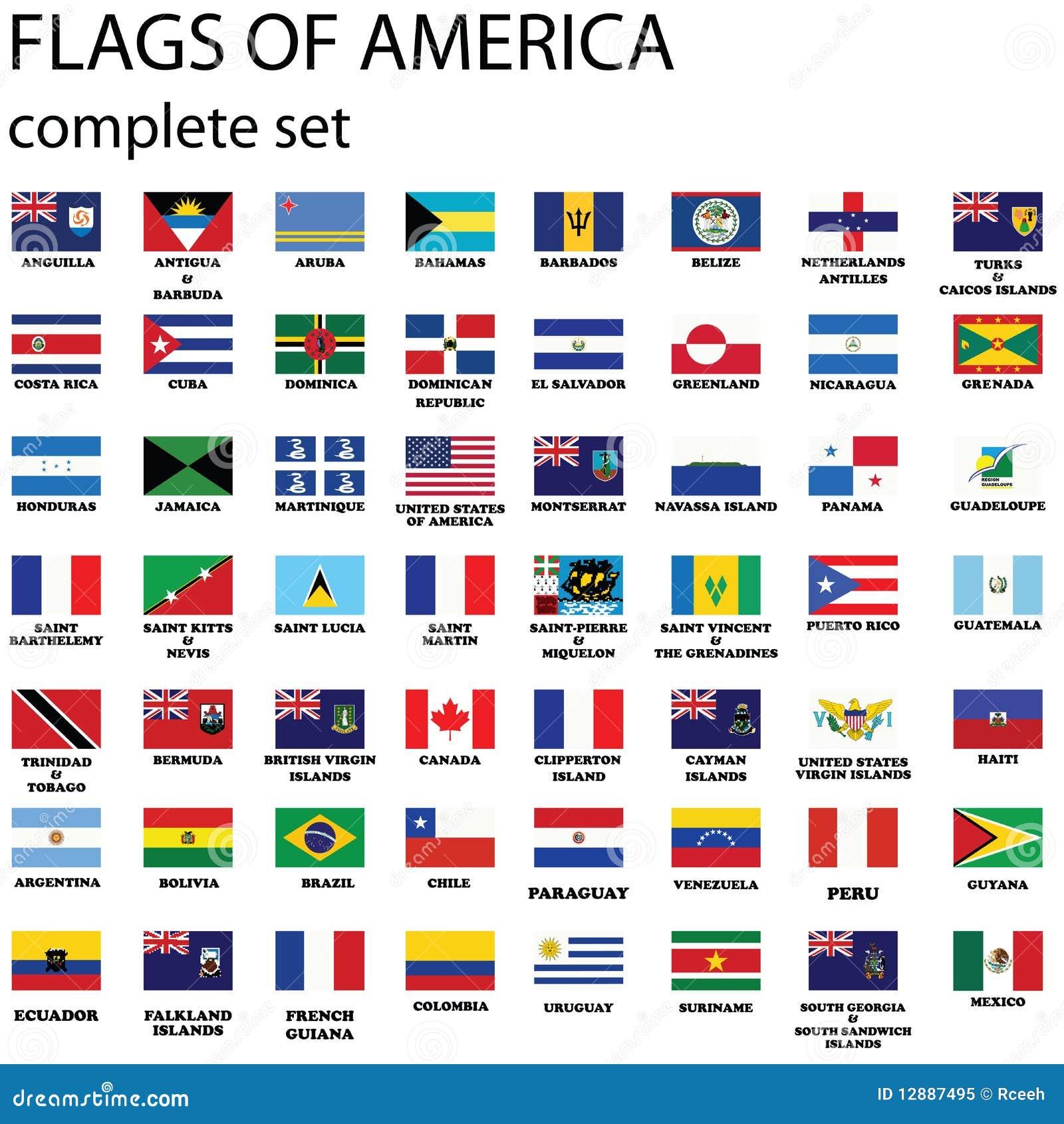 Indicateurs continents américains