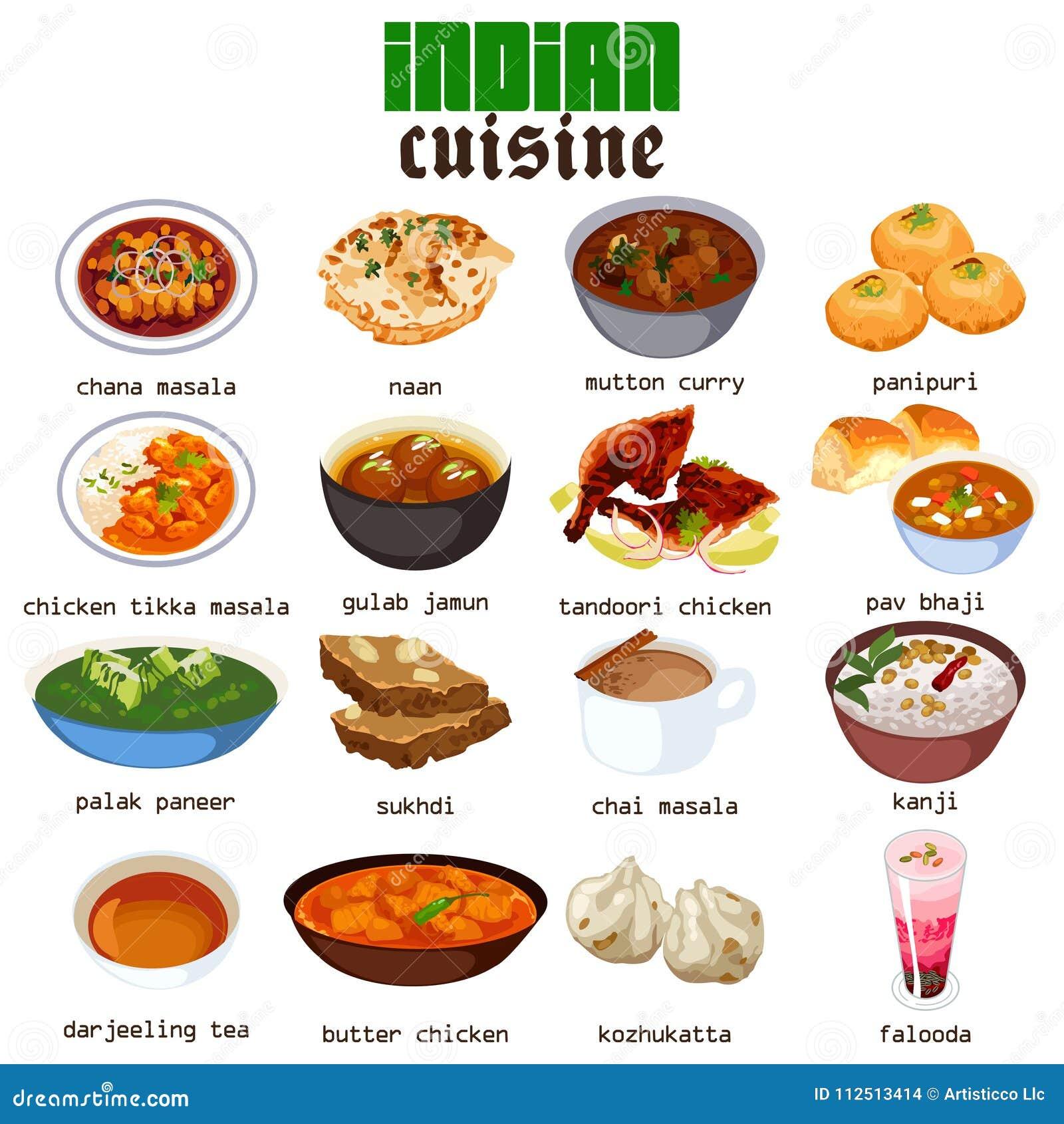 Erfreut Küchen Von Indien Panjabi Tikka Masala Bewertung Bilder ...