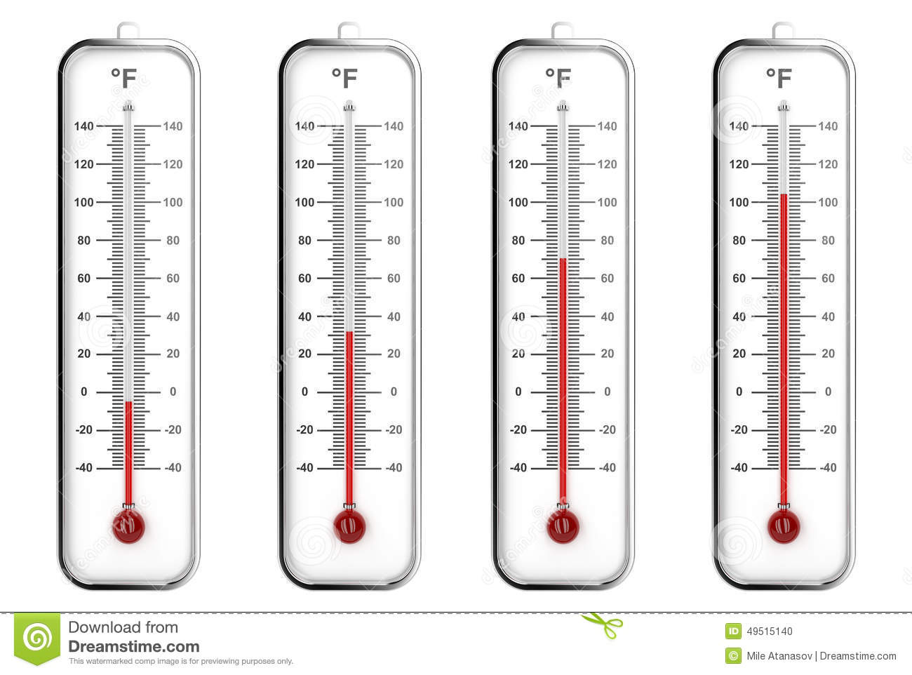 Indoor Thermometers In Fahrenheit Scale Stock Illustration ...