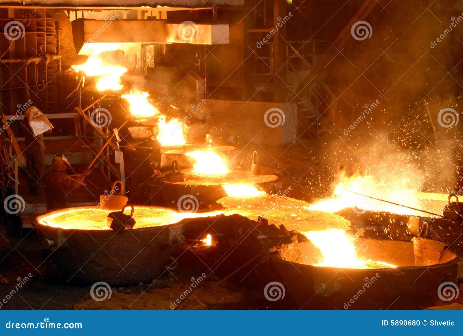 Industriële metallurgie