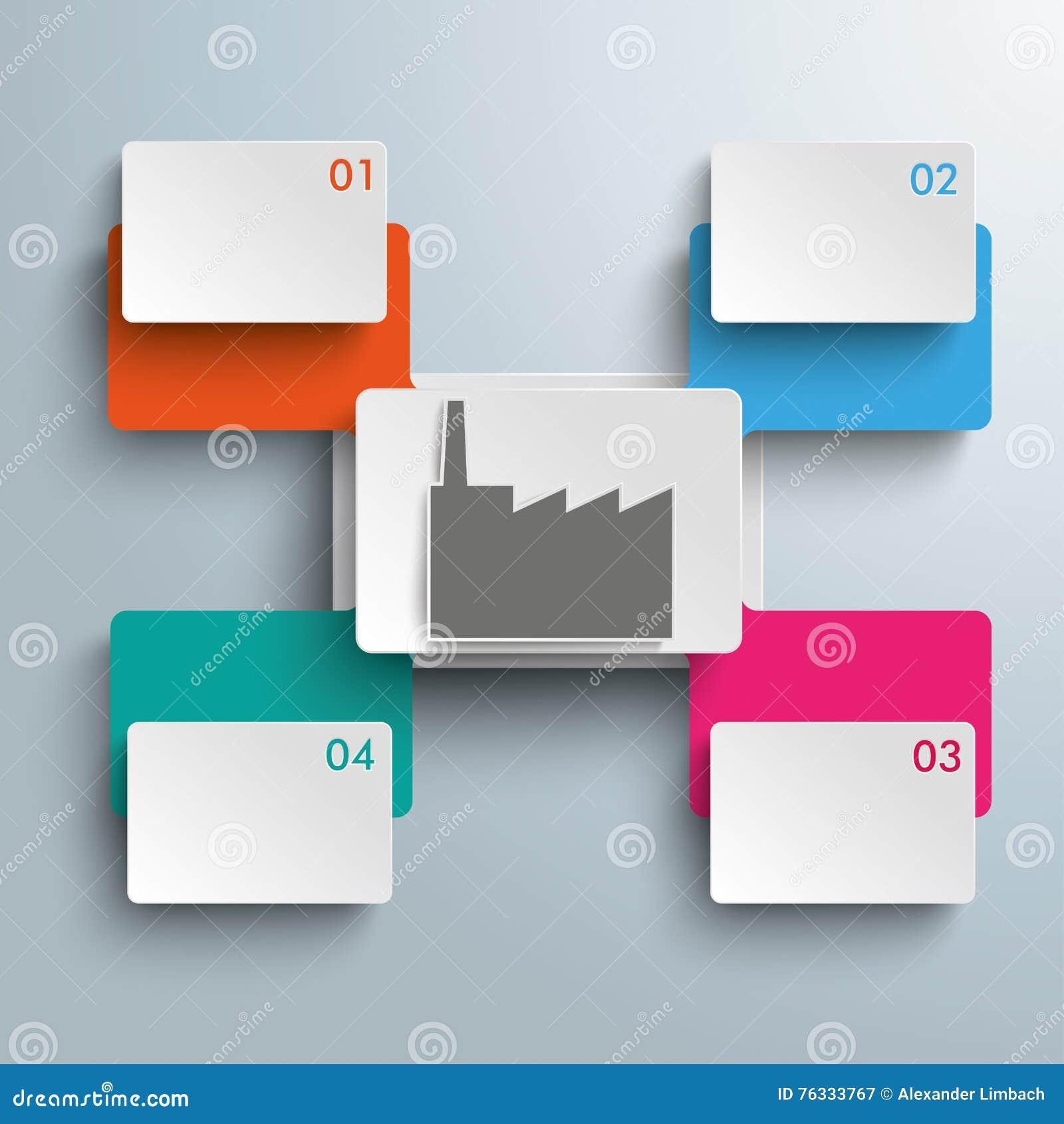 Industria conectada de las opciones de los rectángulos cuatro