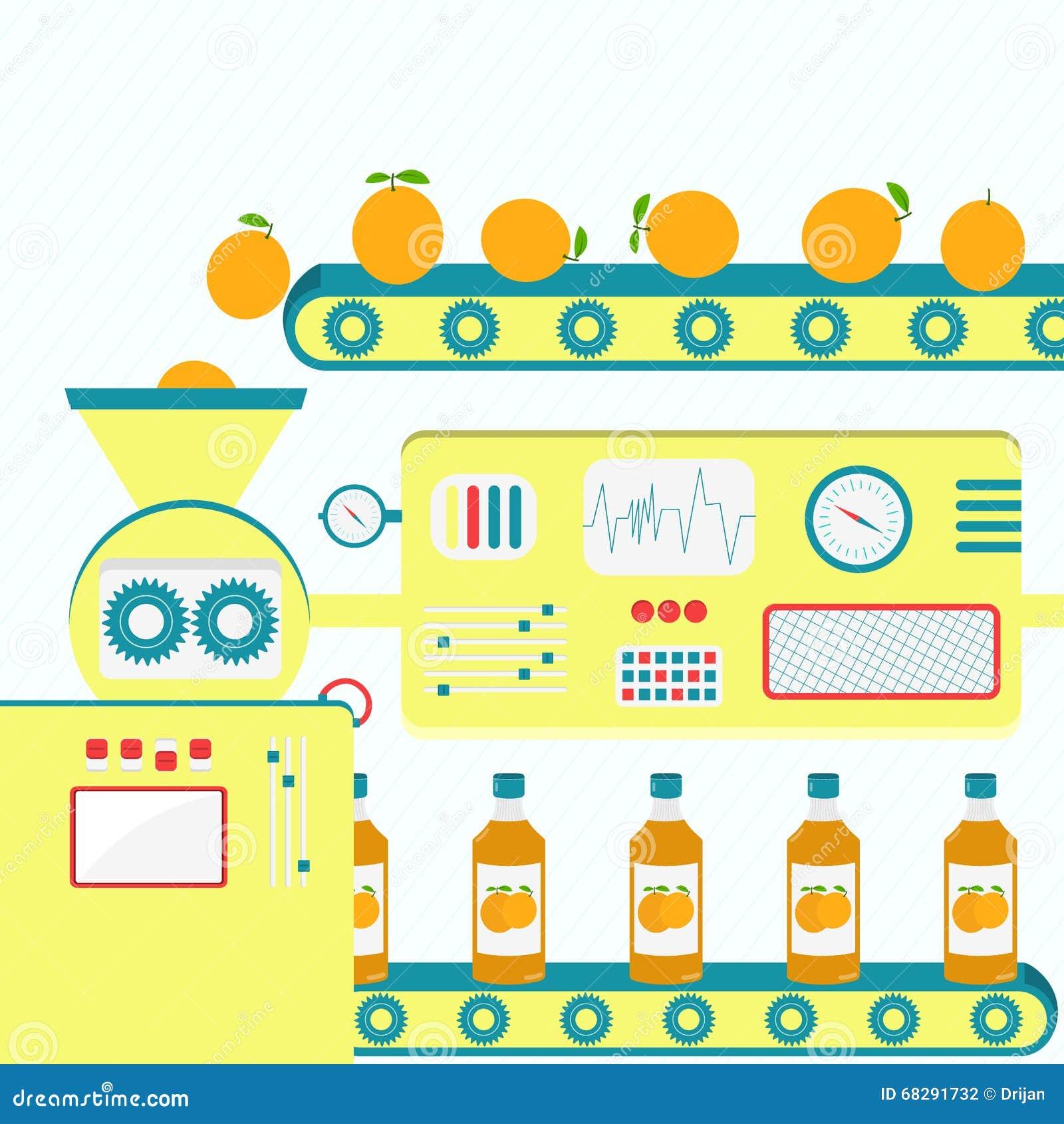 Industrial production of orange juice