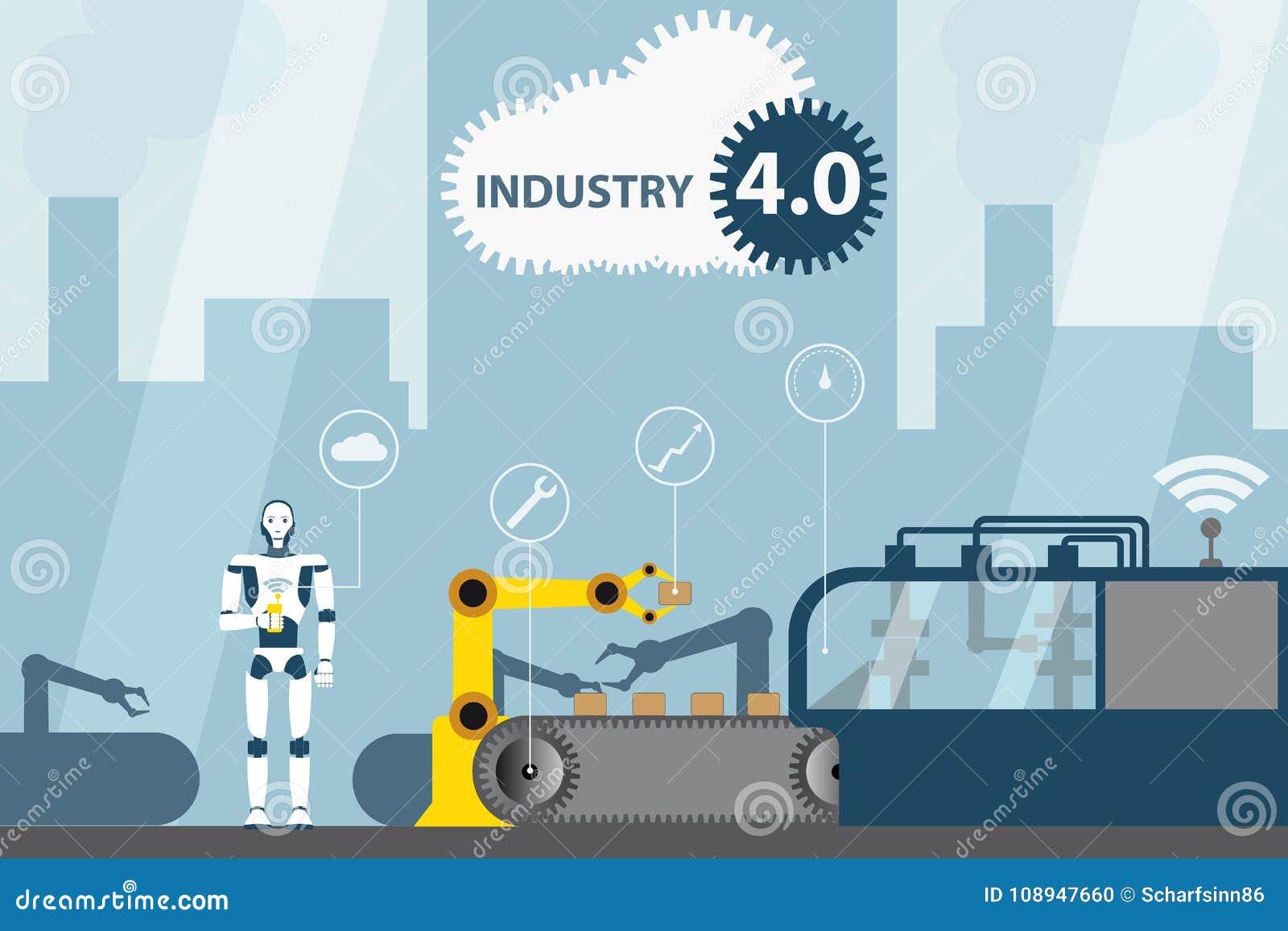 Industriell internet av saker Modern digital fabrik 4