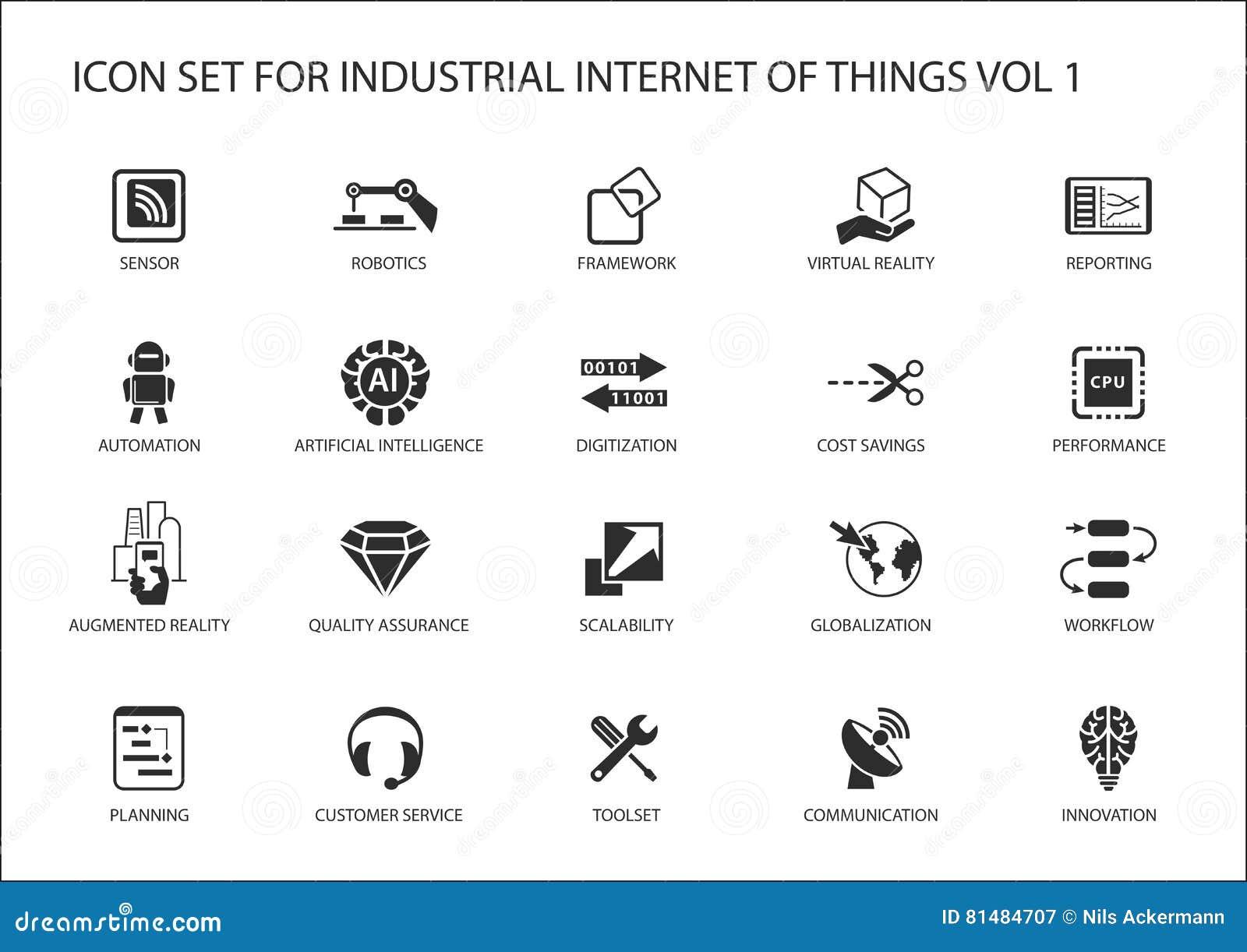 Industriell internet av sakersymbolsuppsättningen