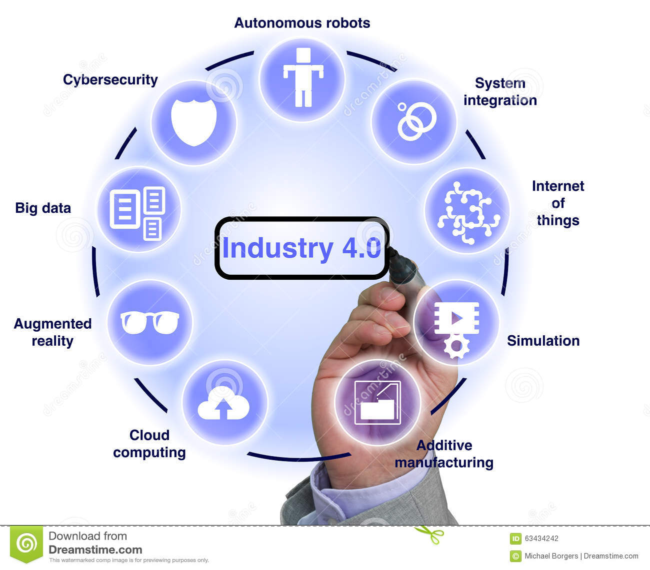 Industry 4.0 Concept Illustration Infographic White Stock Illustration ...