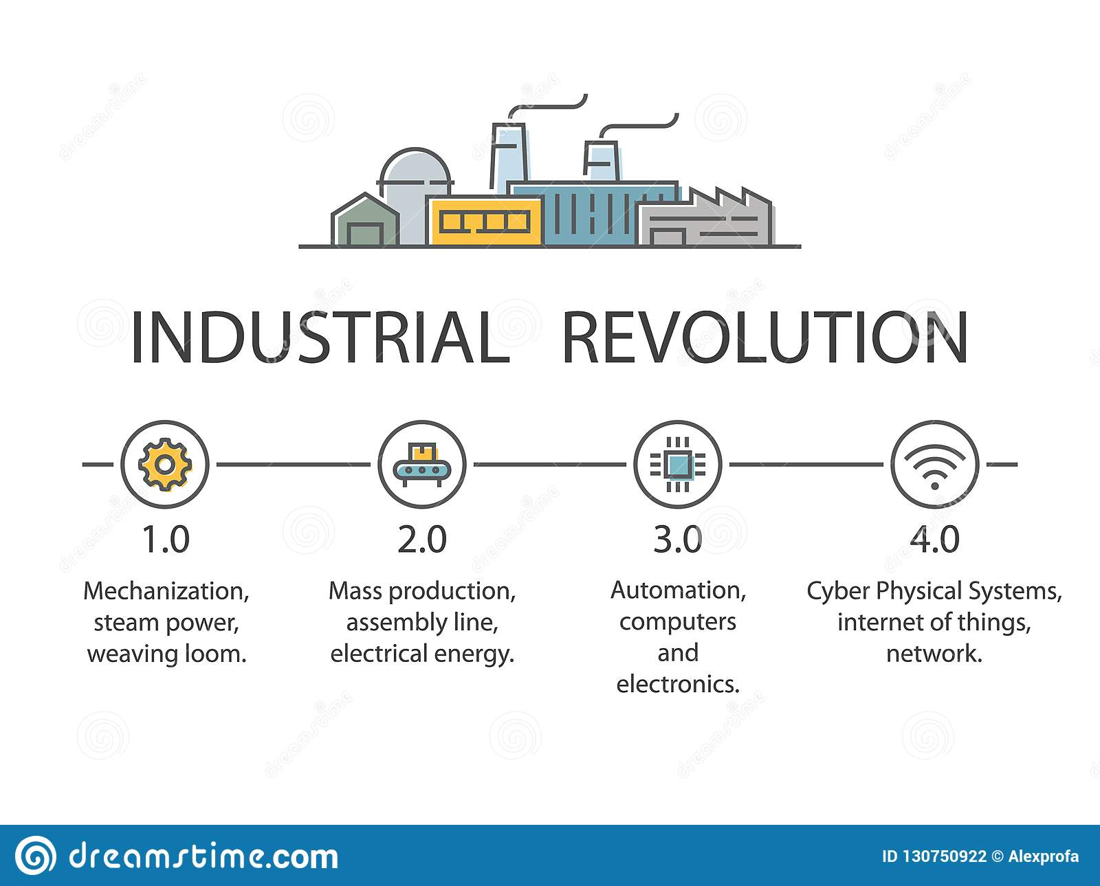 Industry 4.0 Infographic In Flat Style. Stock Vector ...