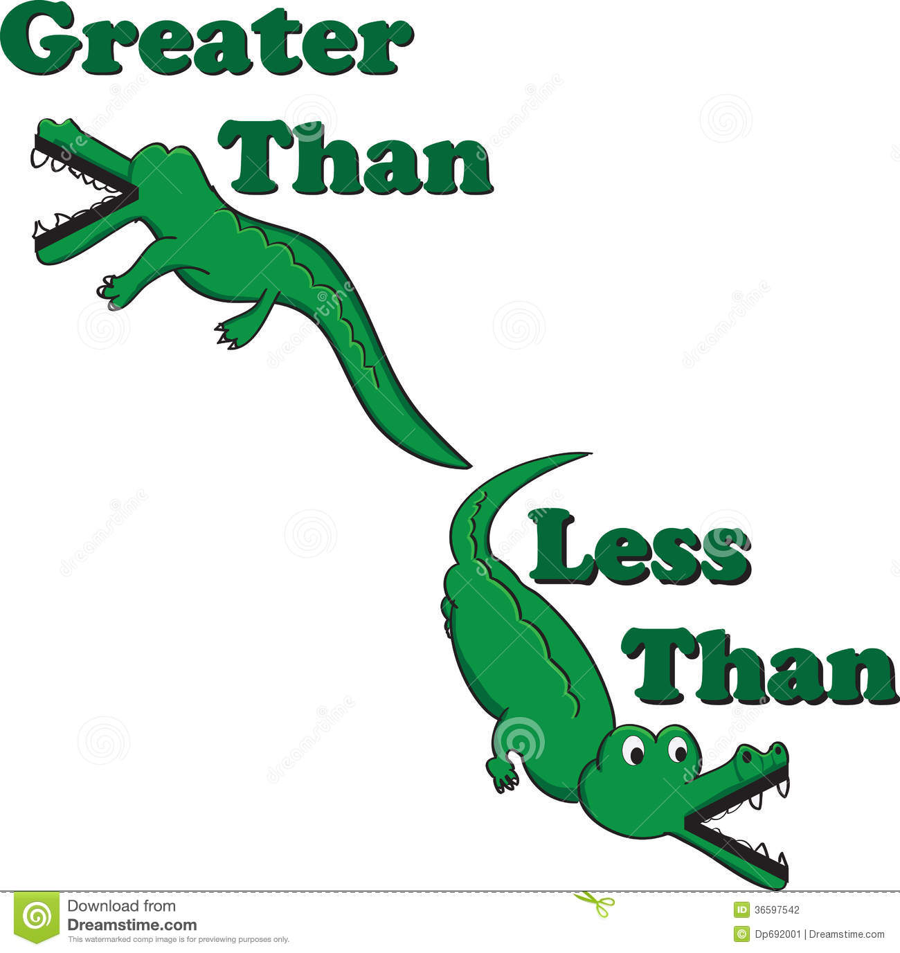 Alligators illustrated with greater than and less than symbols to help ...