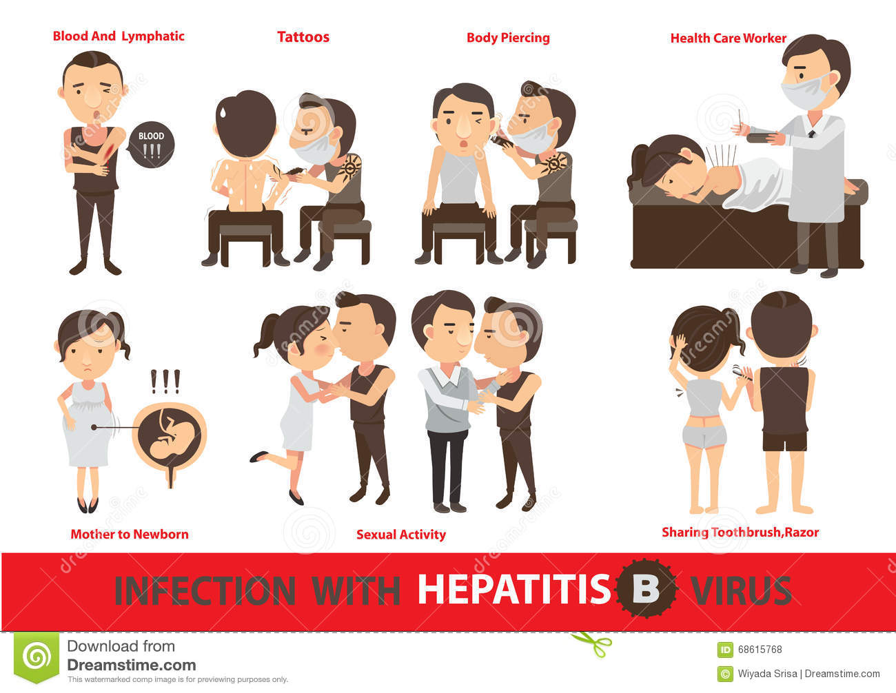 an analysis of the symptoms and causes of hepatitis b And each causes different symptoms  (wilkins 45) the hepatitis b virus causes hepatitis b infection  research analysis.