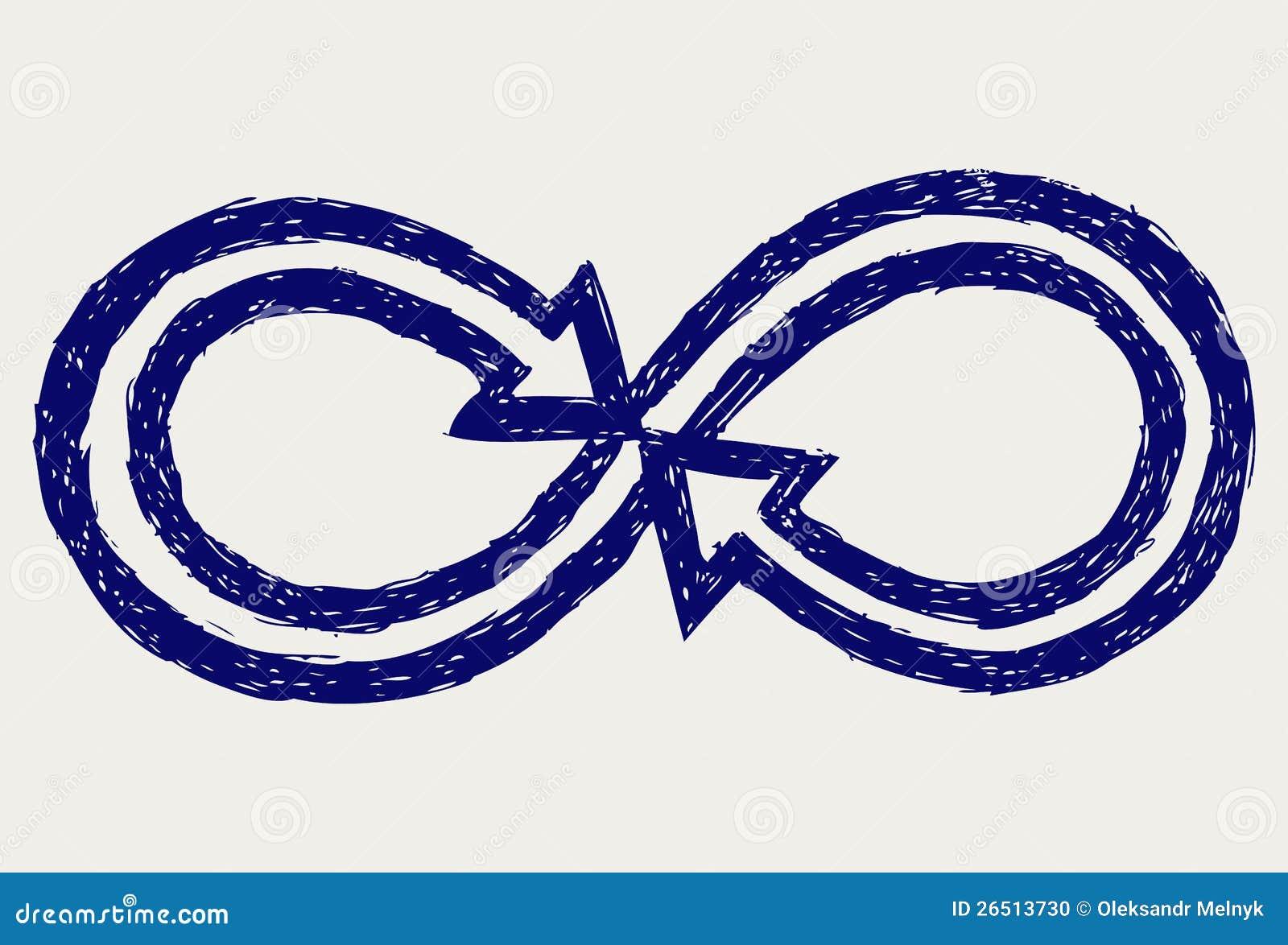 Infinity symbol stock vector illustration of endless 26513730 infinity symbol buycottarizona