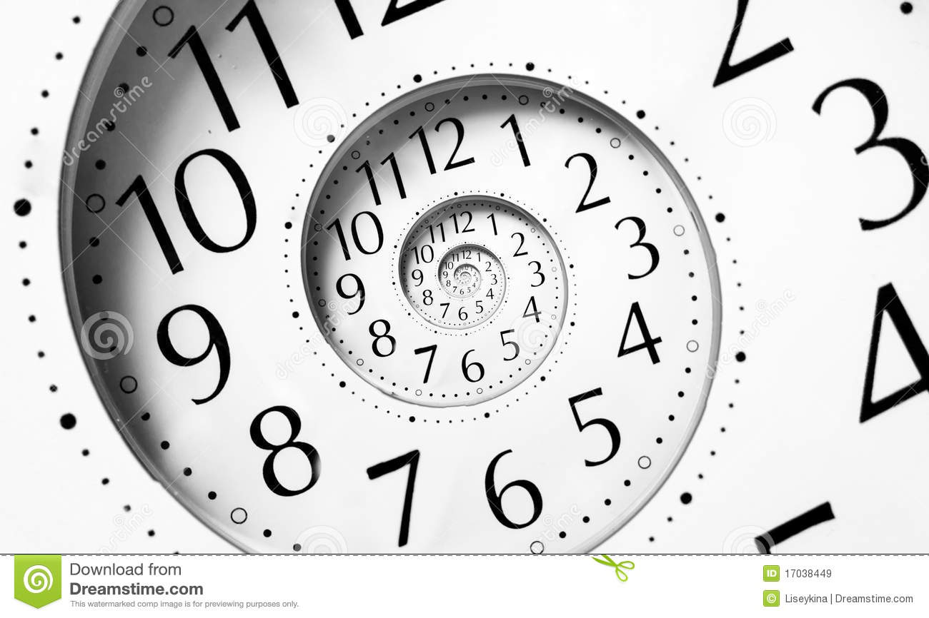 Image result for spiral time