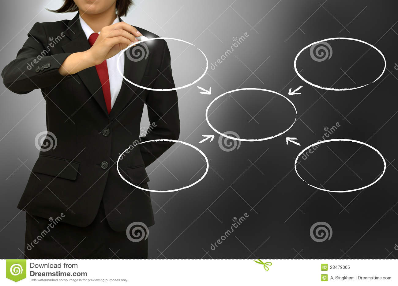 Influences extérieures sur le procédé d inscription de décision du consommateur