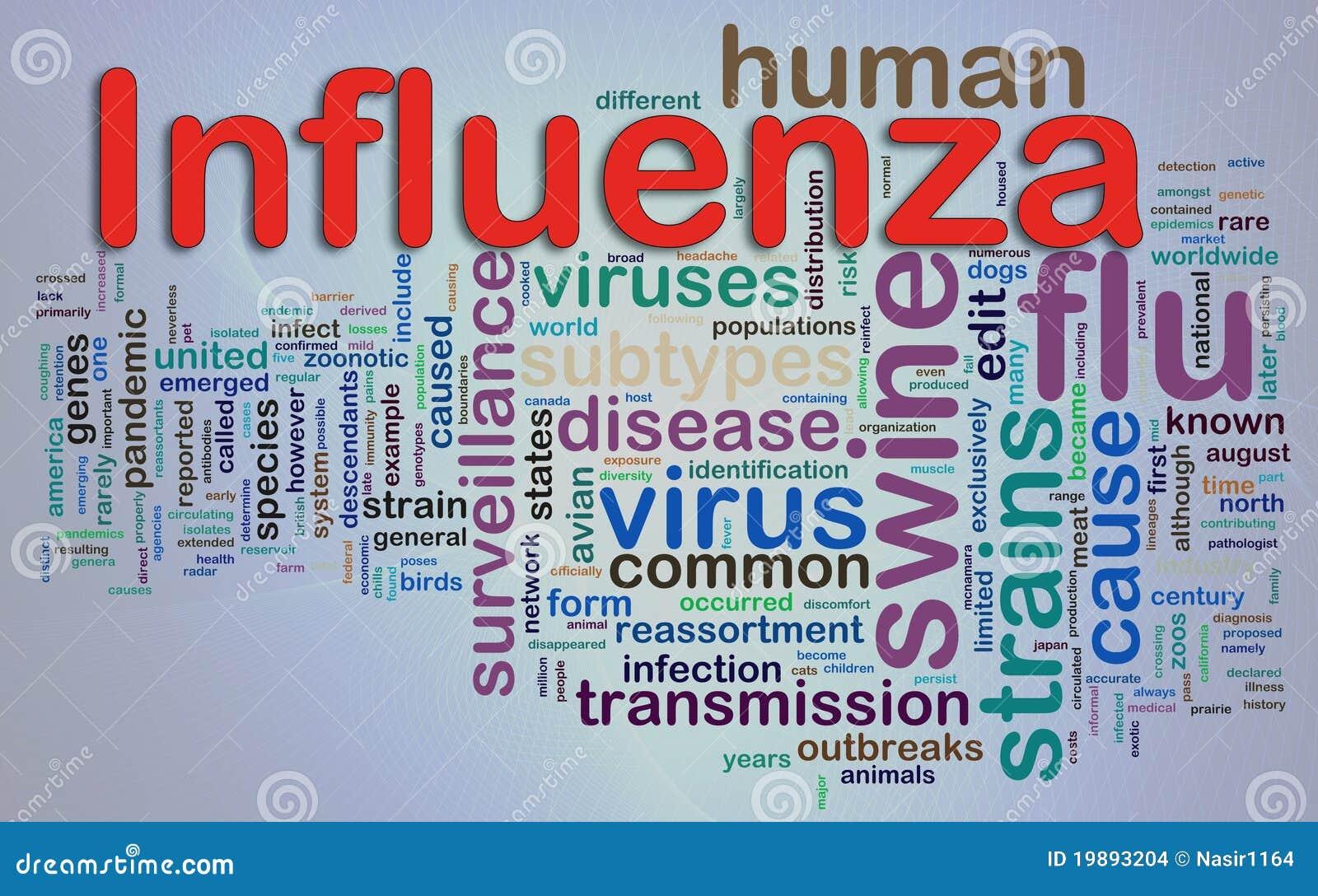 Influensawordcloud