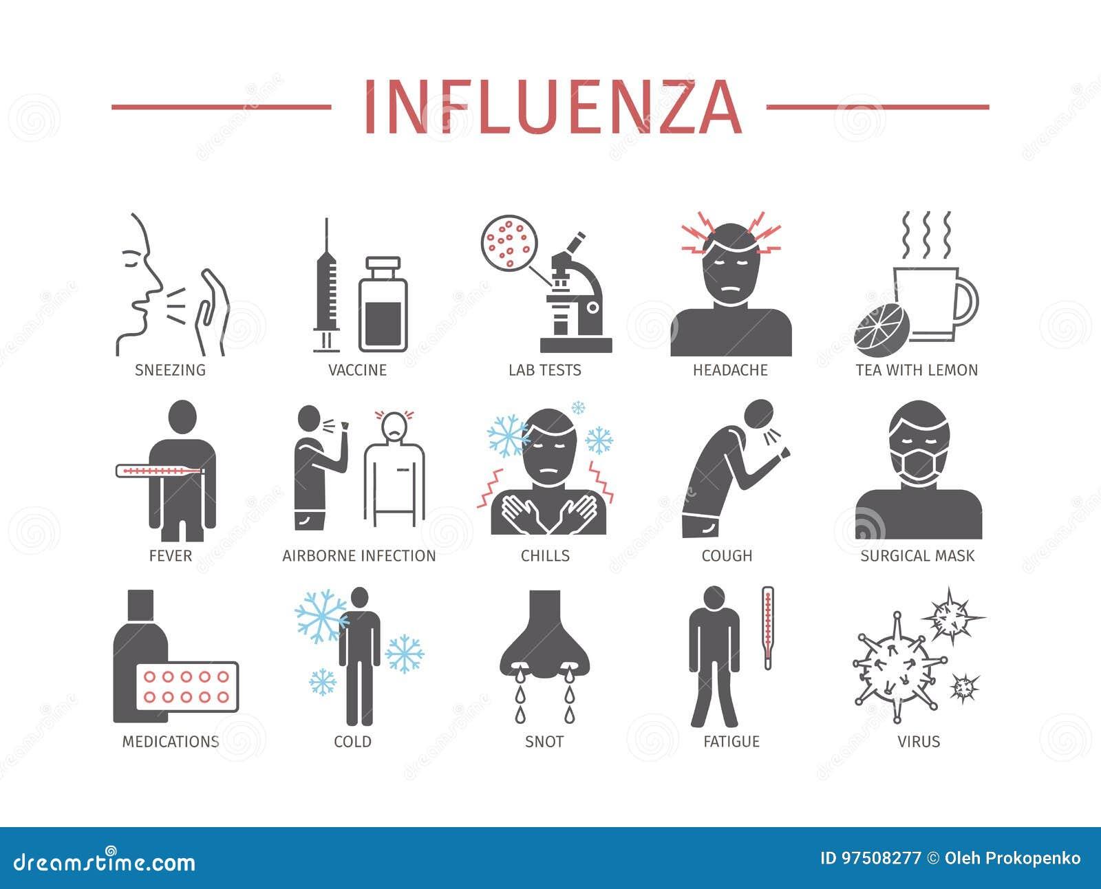 influenza flu symptoms treatment flat icons set vector signs