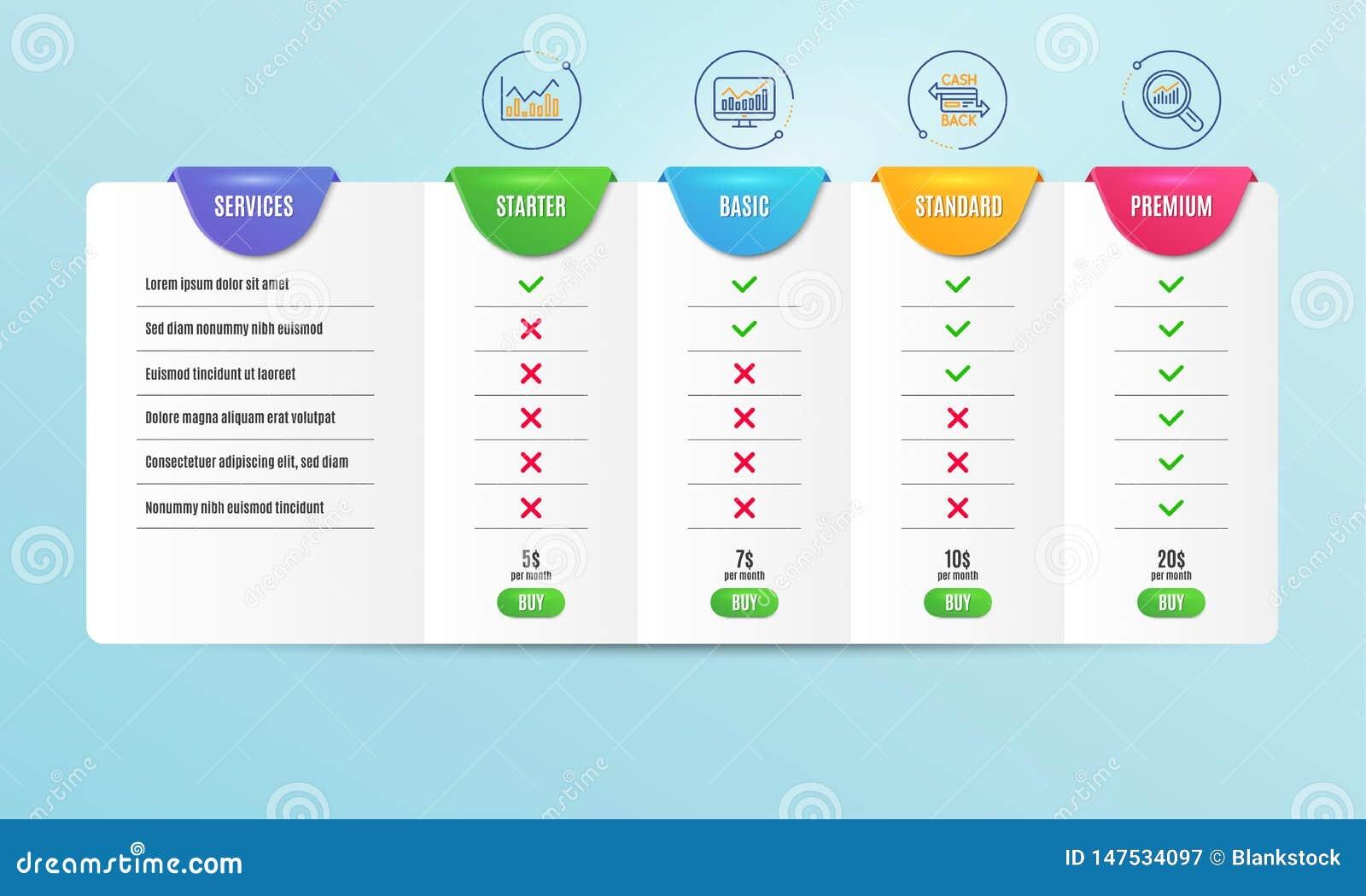 Infochart, Cashback Card And Statistics Icons Set. Data Analysis
