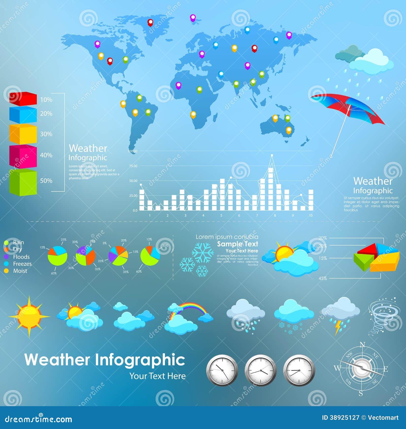 Infograph погоды