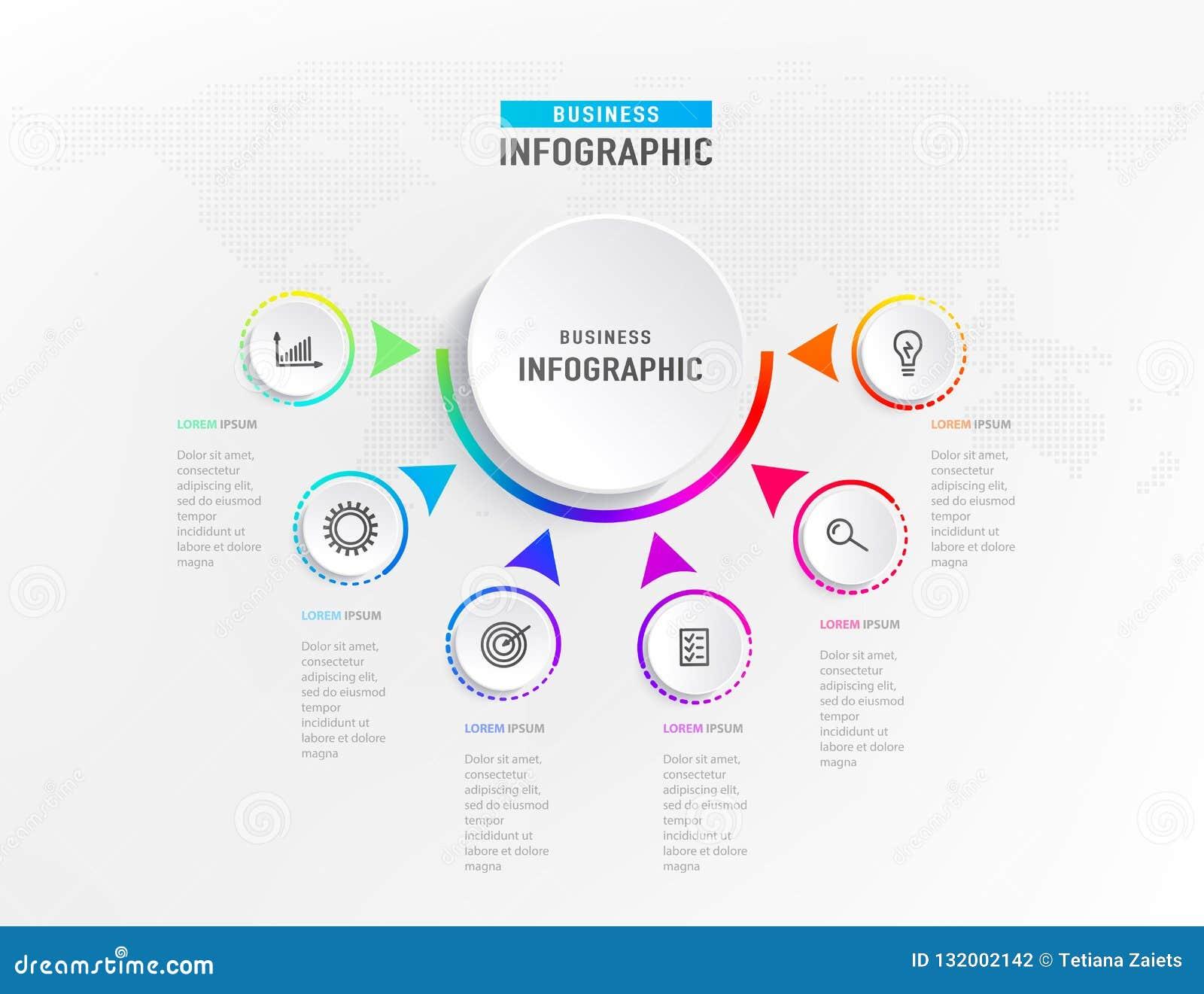 Infograph 6 stappenelement, diagramproces met centrumcirkel Grafisch grafiekdiagram, bedrijfschronologie grafisch ontwerp