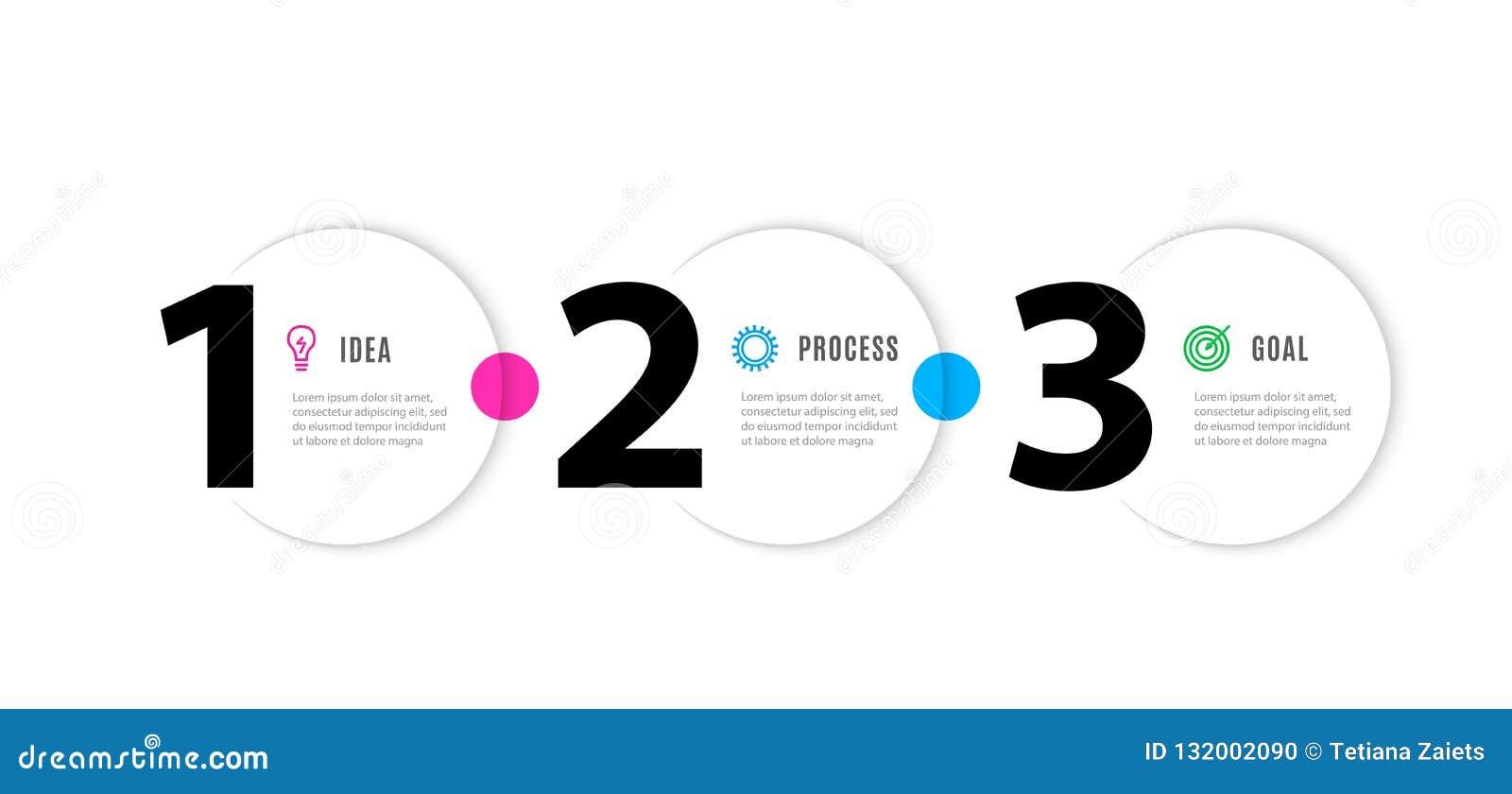 Infograph 3 stappenelementen Malplaatje het bedrijfs van Infographic met pictogrammen en 3 opties Grafisch chronologieproces Vect