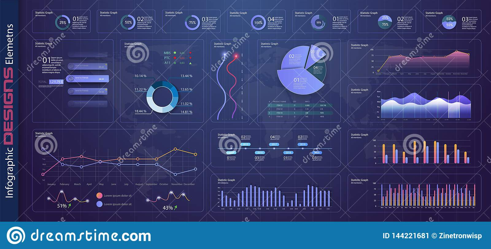 Infographic与平的设计图表和圆图网上统计和数据逻辑分析方法的仪表板模板
